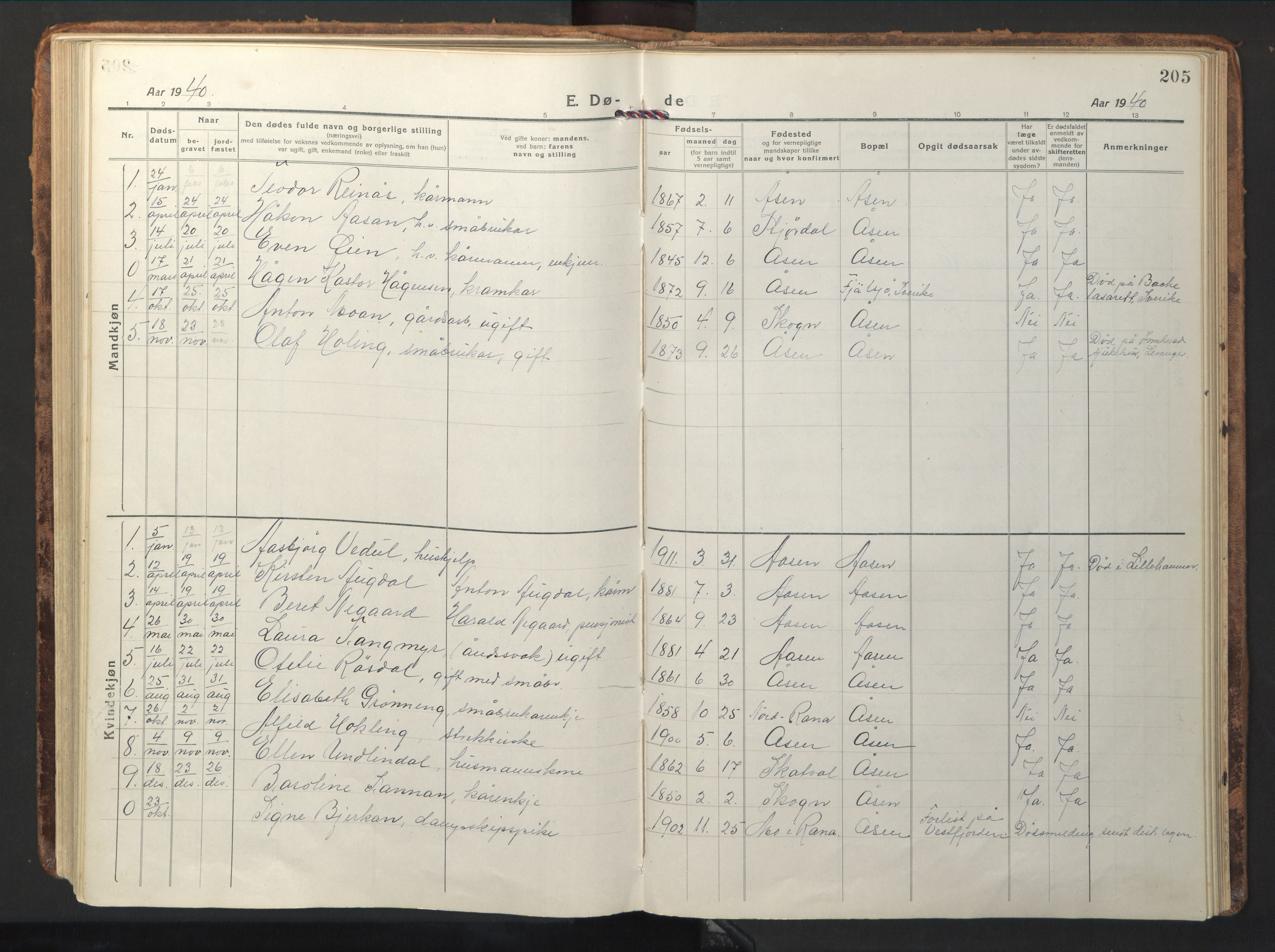SAT, Ministerialprotokoller, klokkerbøker og fødselsregistre - Nord-Trøndelag, 714/L0136: Klokkerbok nr. 714C05, 1918-1957, s. 205