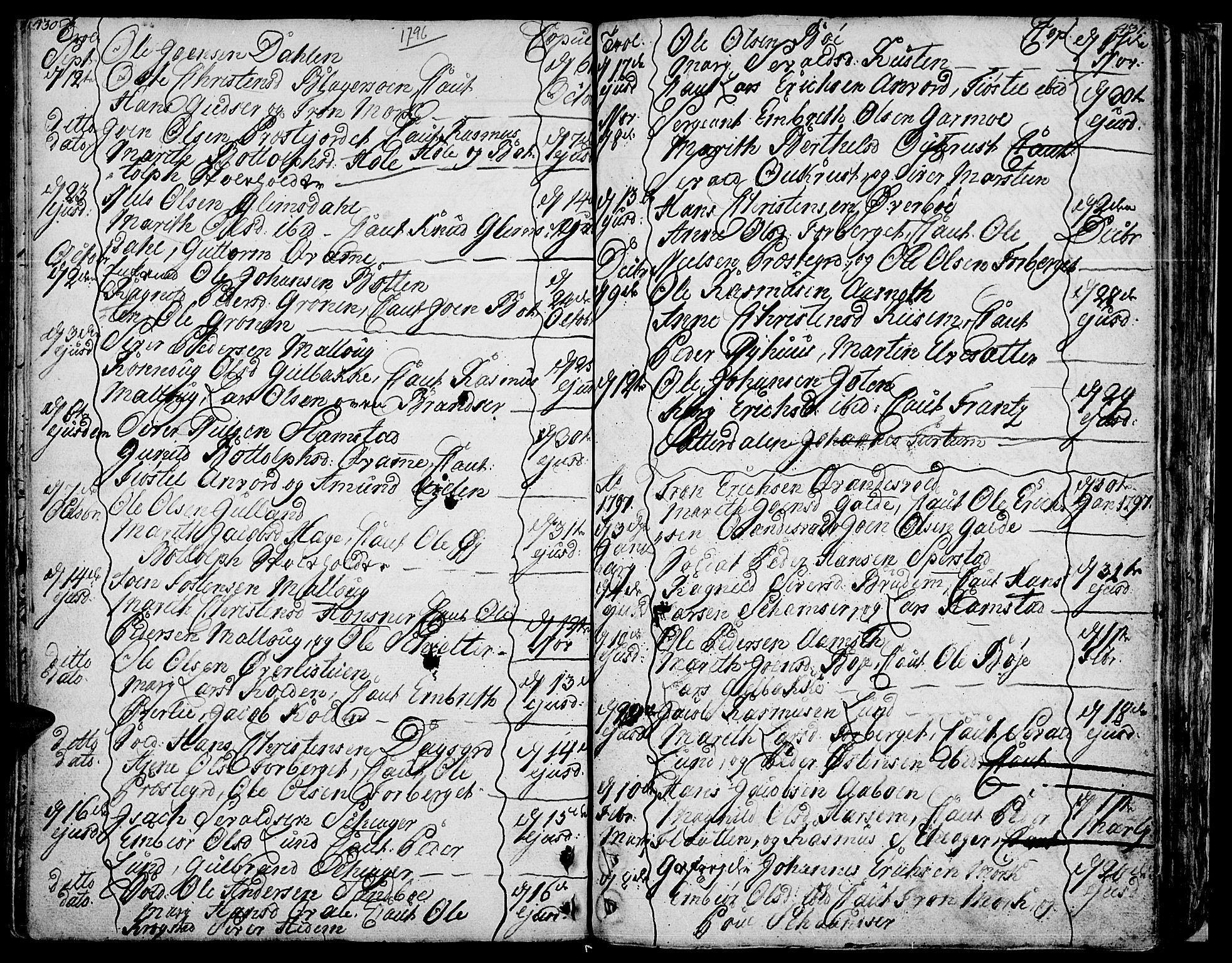SAH, Lom prestekontor, K/L0002: Ministerialbok nr. 2, 1749-1801, s. 430-431