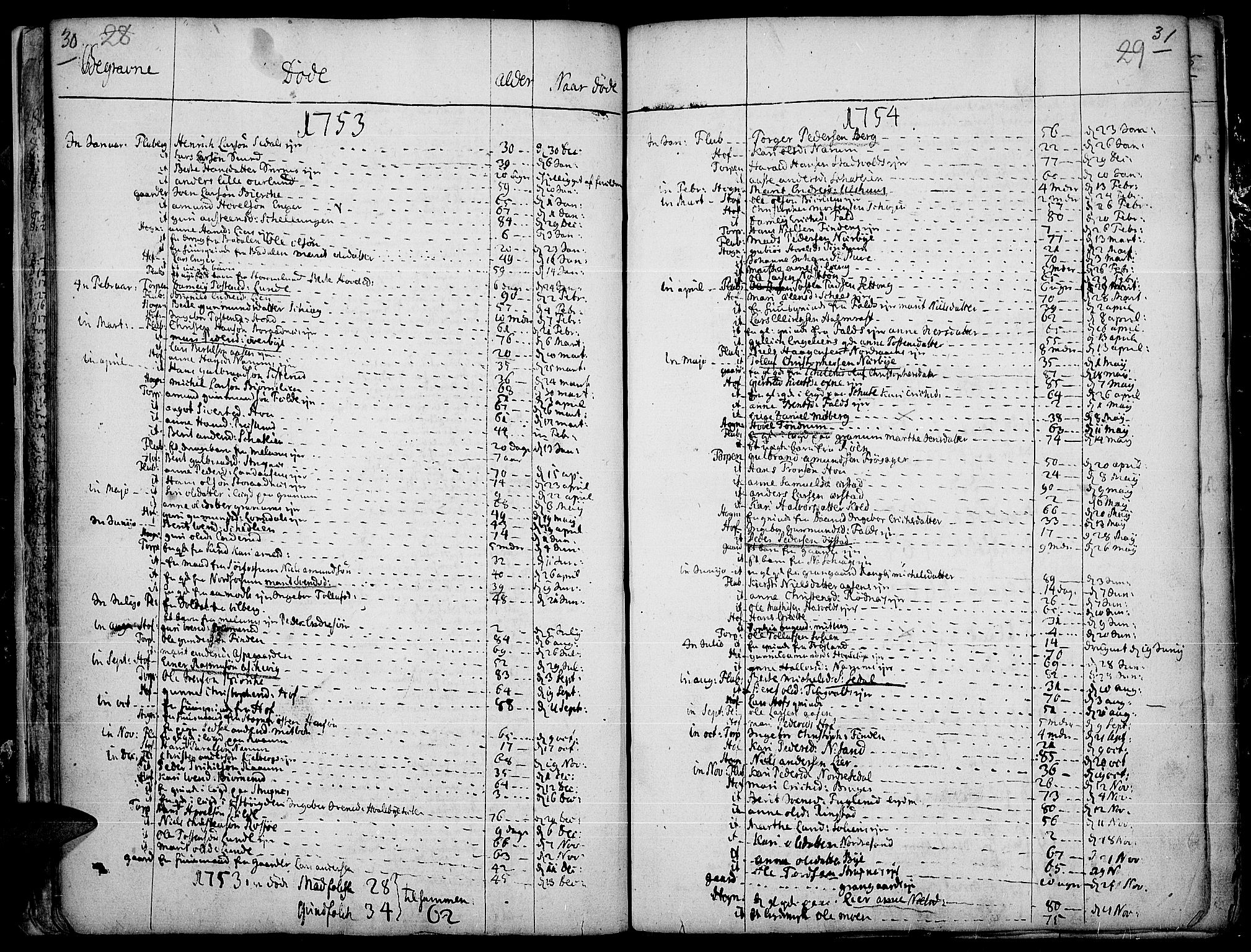 SAH, Land prestekontor, Ministerialbok nr. 4, 1733-1764, s. 30-31