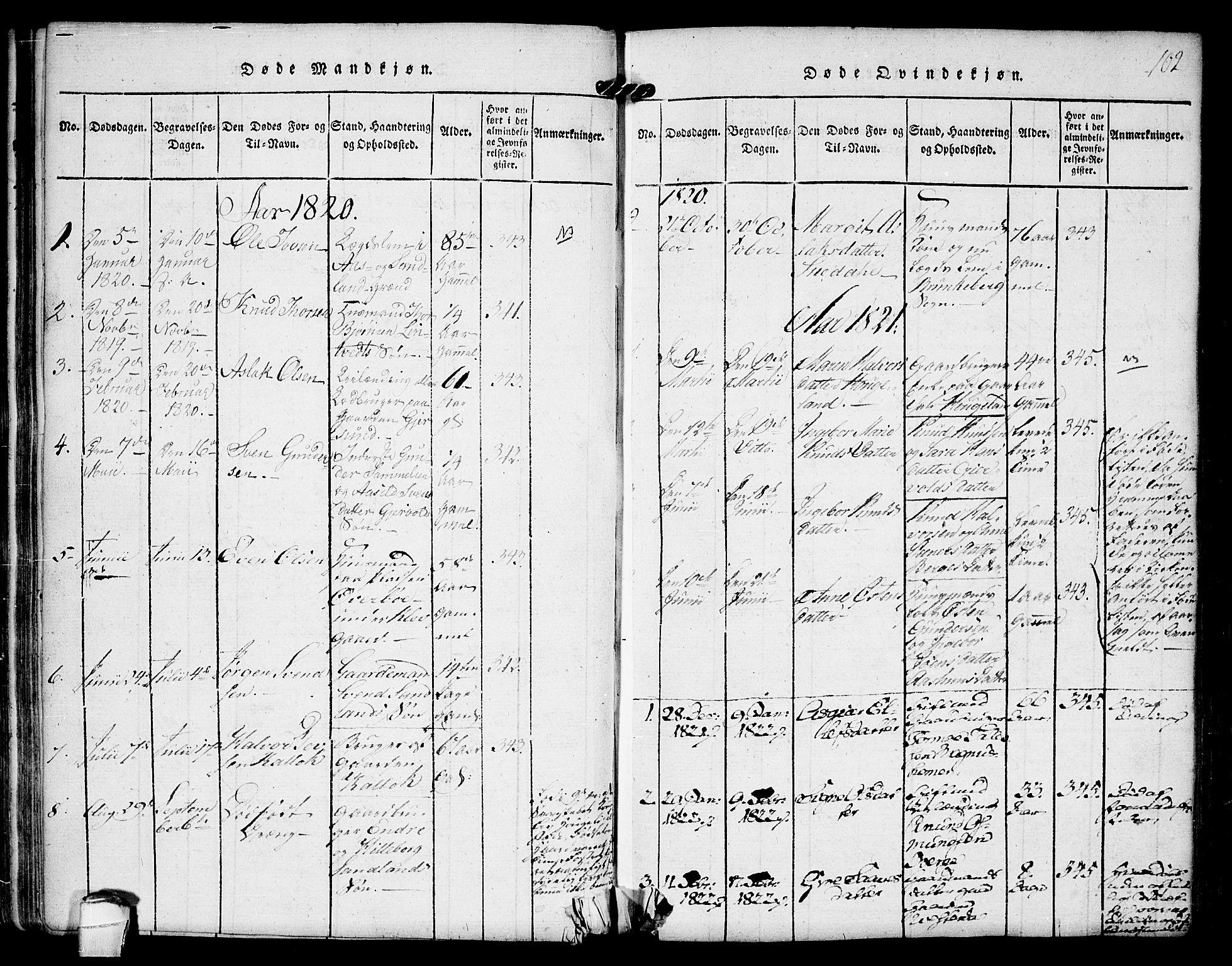 SAKO, Kviteseid kirkebøker, F/Fb/L0001: Ministerialbok nr. II 1, 1815-1836, s. 102