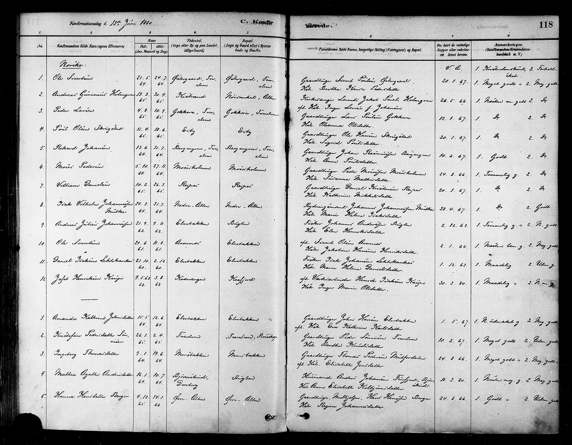 SATØ, Alta sokneprestembete, Ministerialbok nr. 2, 1879-1892, s. 118