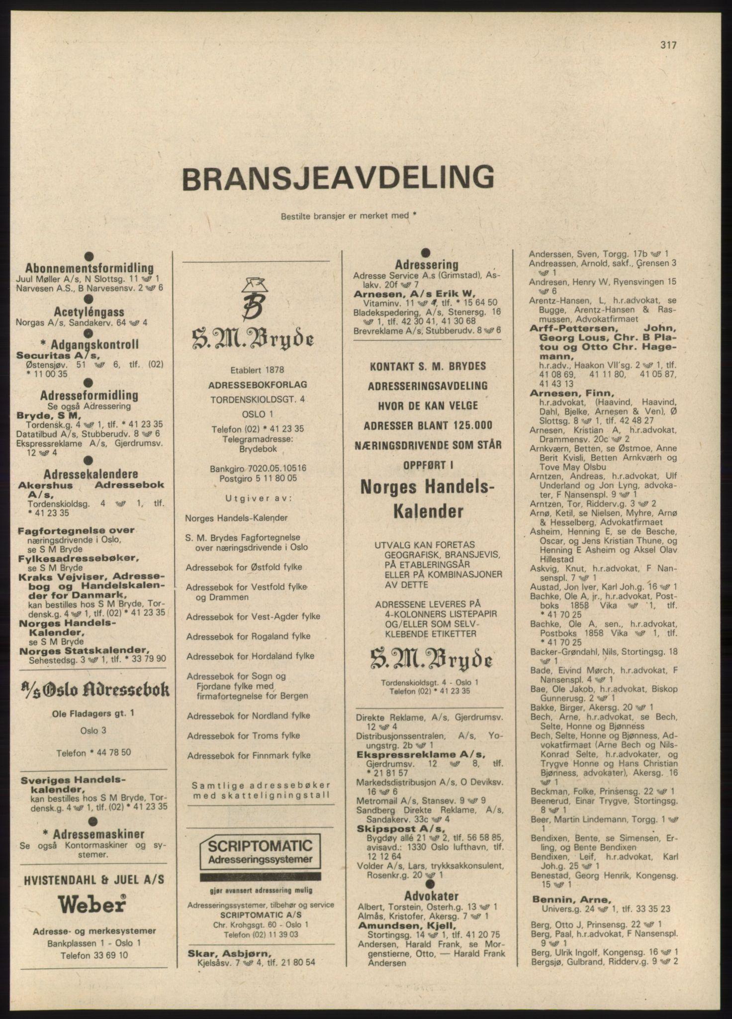 PUBL, Kristiania/Oslo adressebok, 1980-1981, s. 317