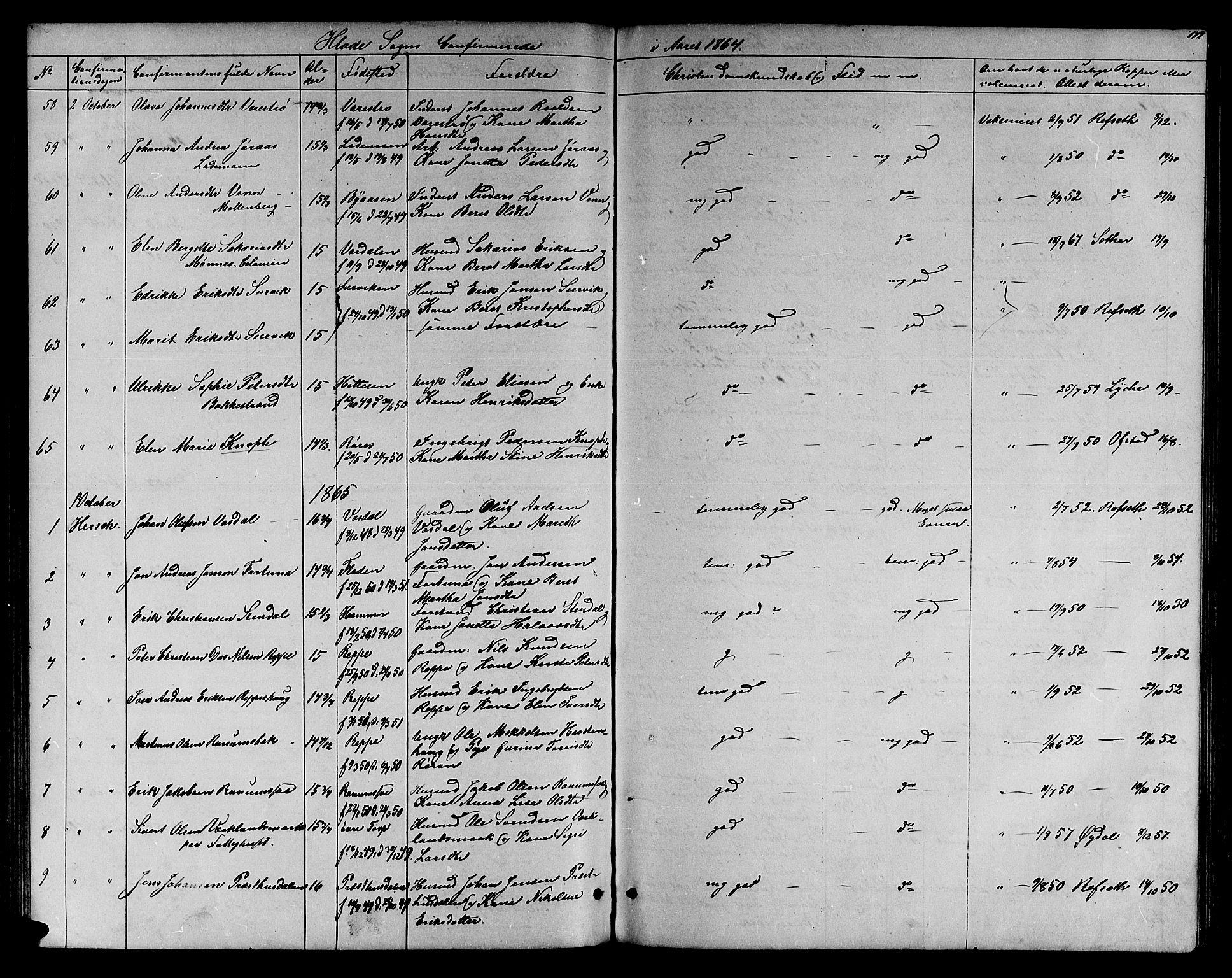 SAT, Ministerialprotokoller, klokkerbøker og fødselsregistre - Sør-Trøndelag, 606/L0311: Klokkerbok nr. 606C07, 1860-1877, s. 172
