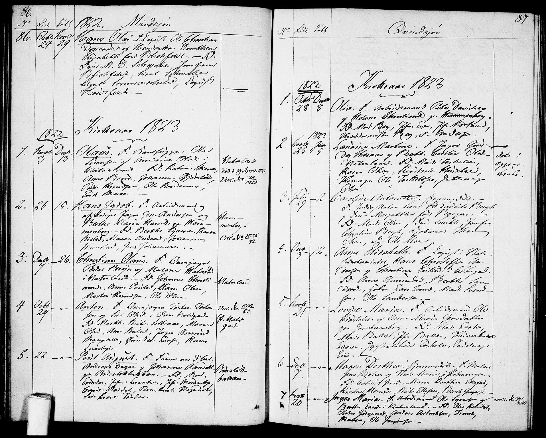 SAO, Garnisonsmenigheten Kirkebøker, F/Fa/L0004: Ministerialbok nr. 4, 1820-1828, s. 86-87