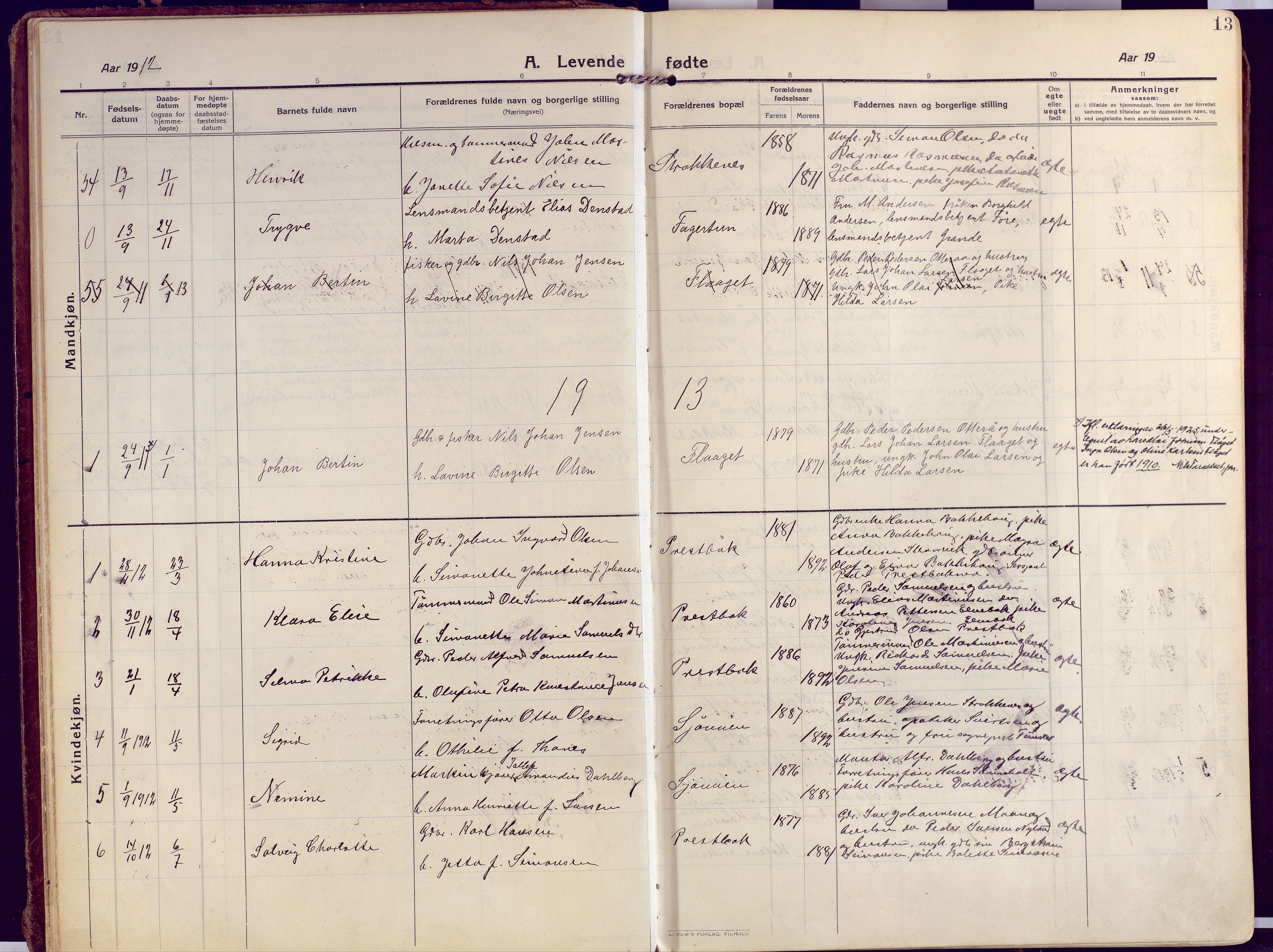 SATØ, Salangen sokneprestembete, Ministerialbok nr. 4, 1912-1927, s. 13