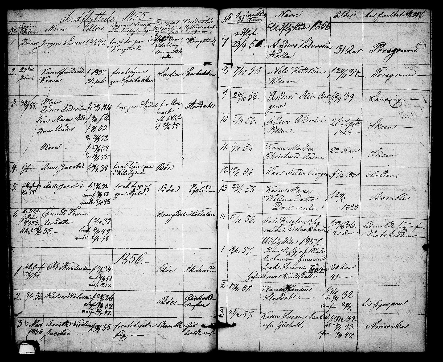 SAKO, Solum kirkebøker, G/Gb/L0001: Klokkerbok nr. II 1, 1848-1859, s. 117