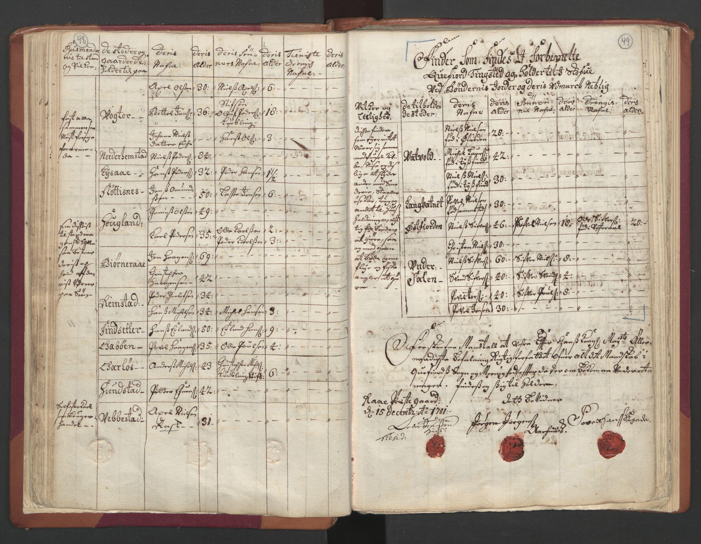 RA, Manntallet 1701, nr. 19: Senja og Tromsø fogderi, 1701, s. 48-49