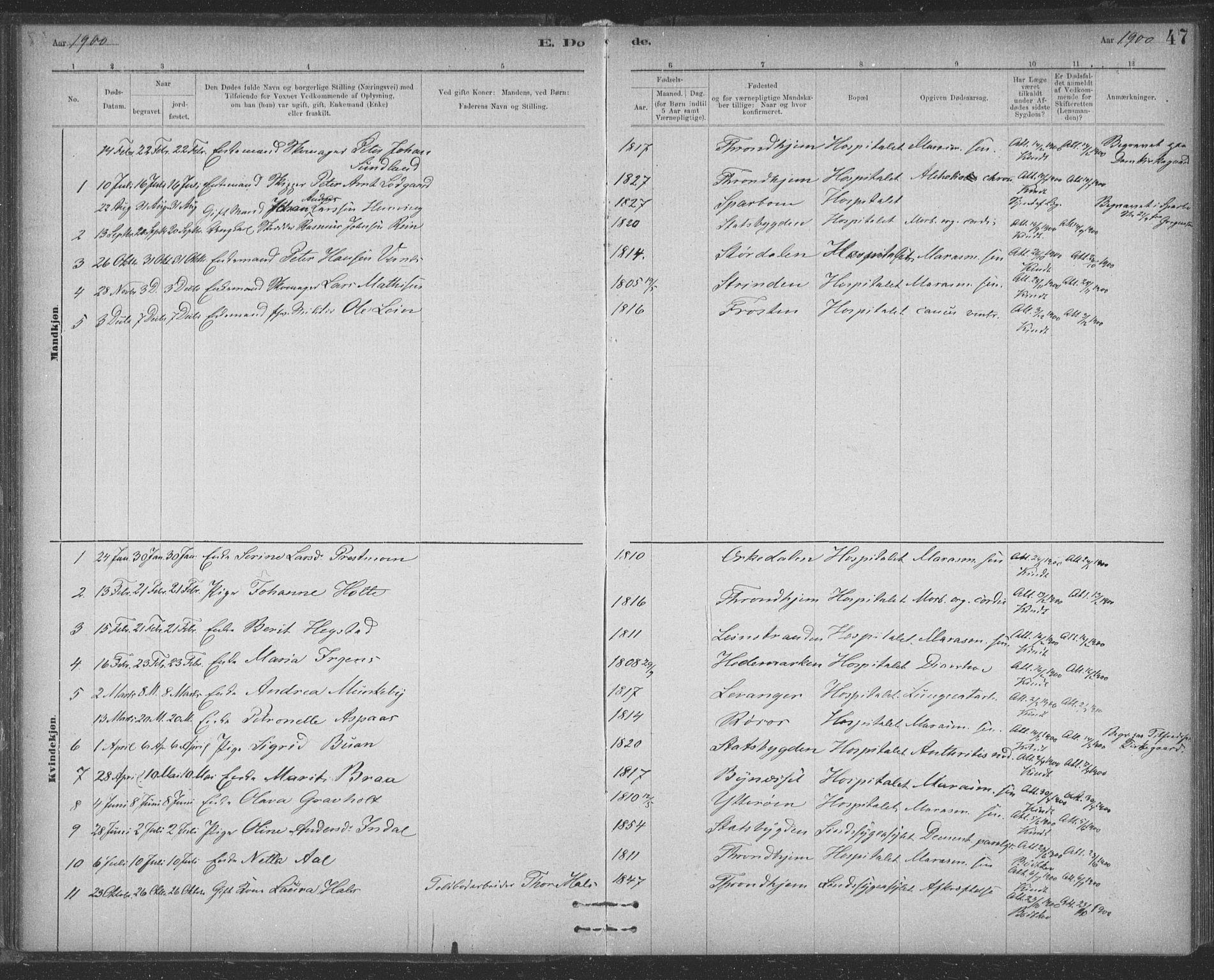SAT, Ministerialprotokoller, klokkerbøker og fødselsregistre - Sør-Trøndelag, 623/L0470: Ministerialbok nr. 623A04, 1884-1938, s. 47