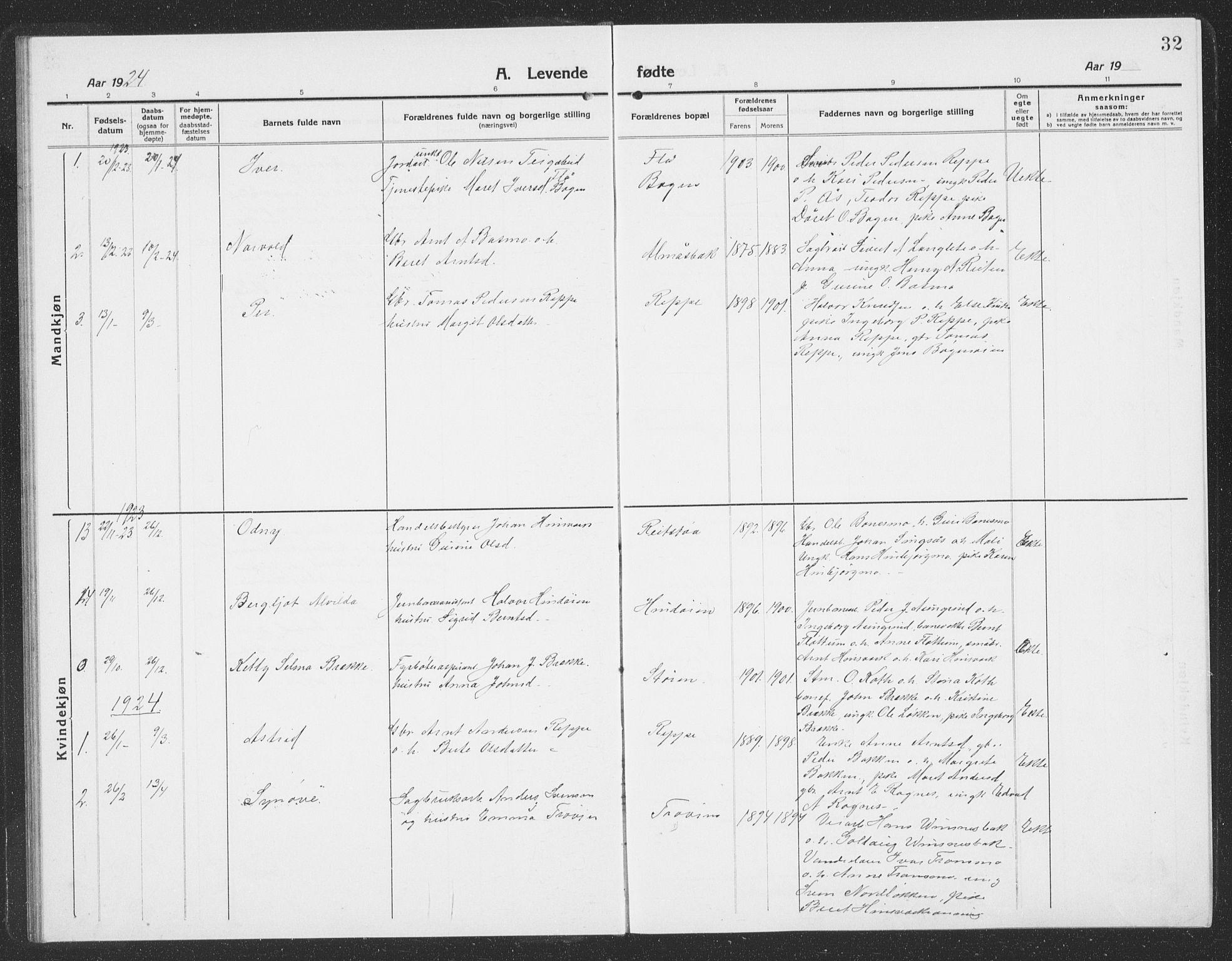 SAT, Ministerialprotokoller, klokkerbøker og fødselsregistre - Sør-Trøndelag, 688/L1030: Klokkerbok nr. 688C05, 1916-1939, s. 32