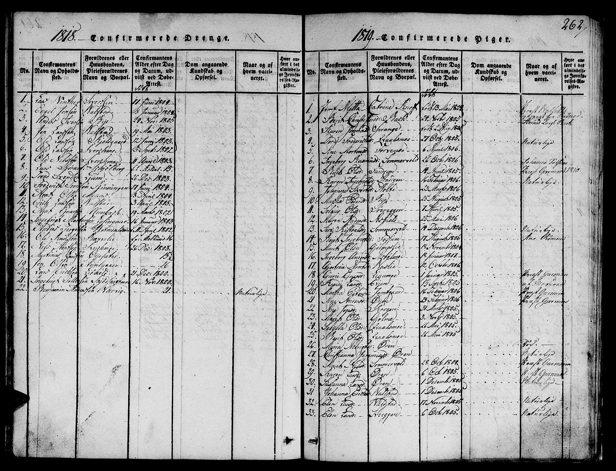 SAT, Ministerialprotokoller, klokkerbøker og fødselsregistre - Sør-Trøndelag, 668/L0803: Ministerialbok nr. 668A03, 1800-1826, s. 262