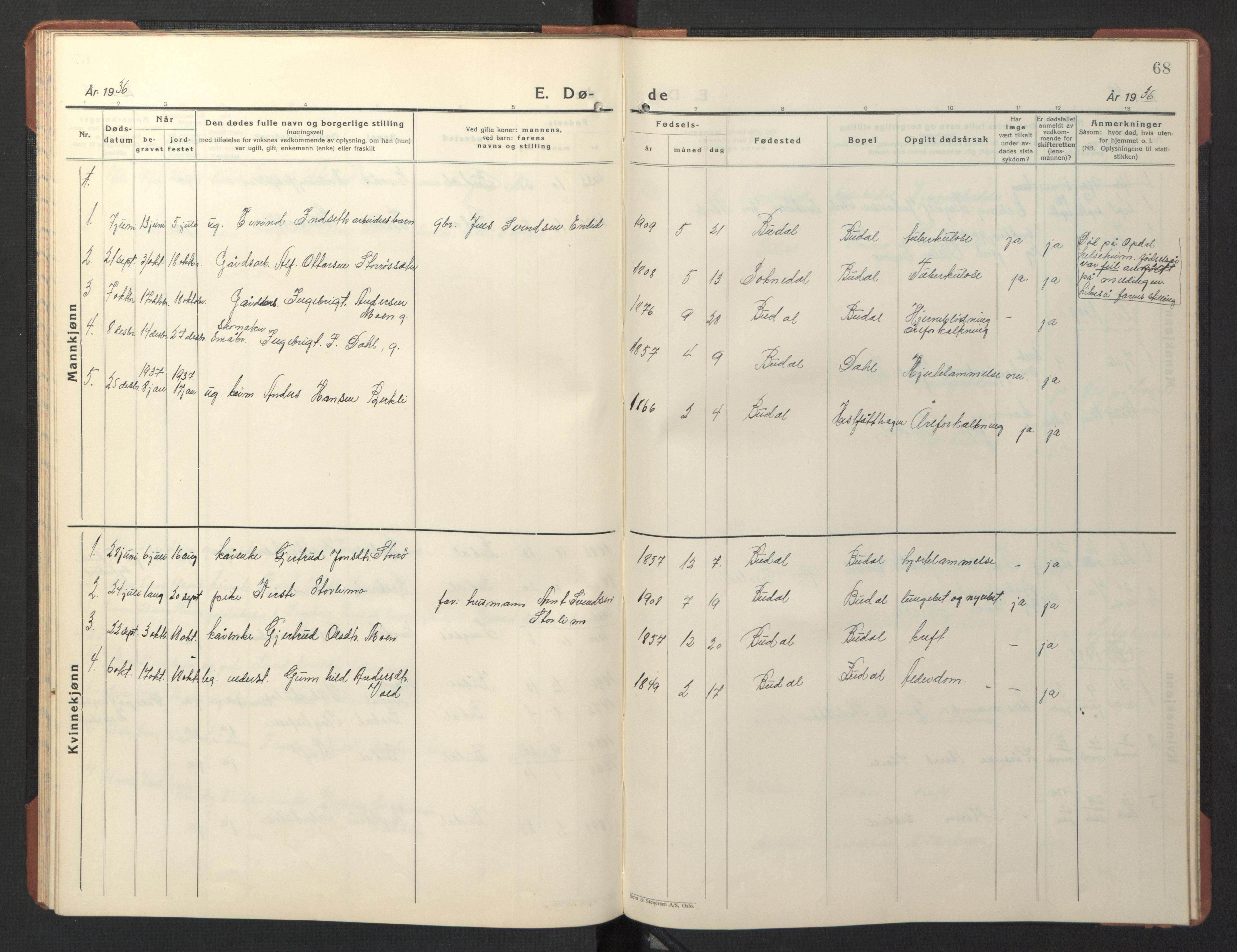 SAT, Ministerialprotokoller, klokkerbøker og fødselsregistre - Sør-Trøndelag, 690/L1053: Klokkerbok nr. 690C03, 1930-1947, s. 68