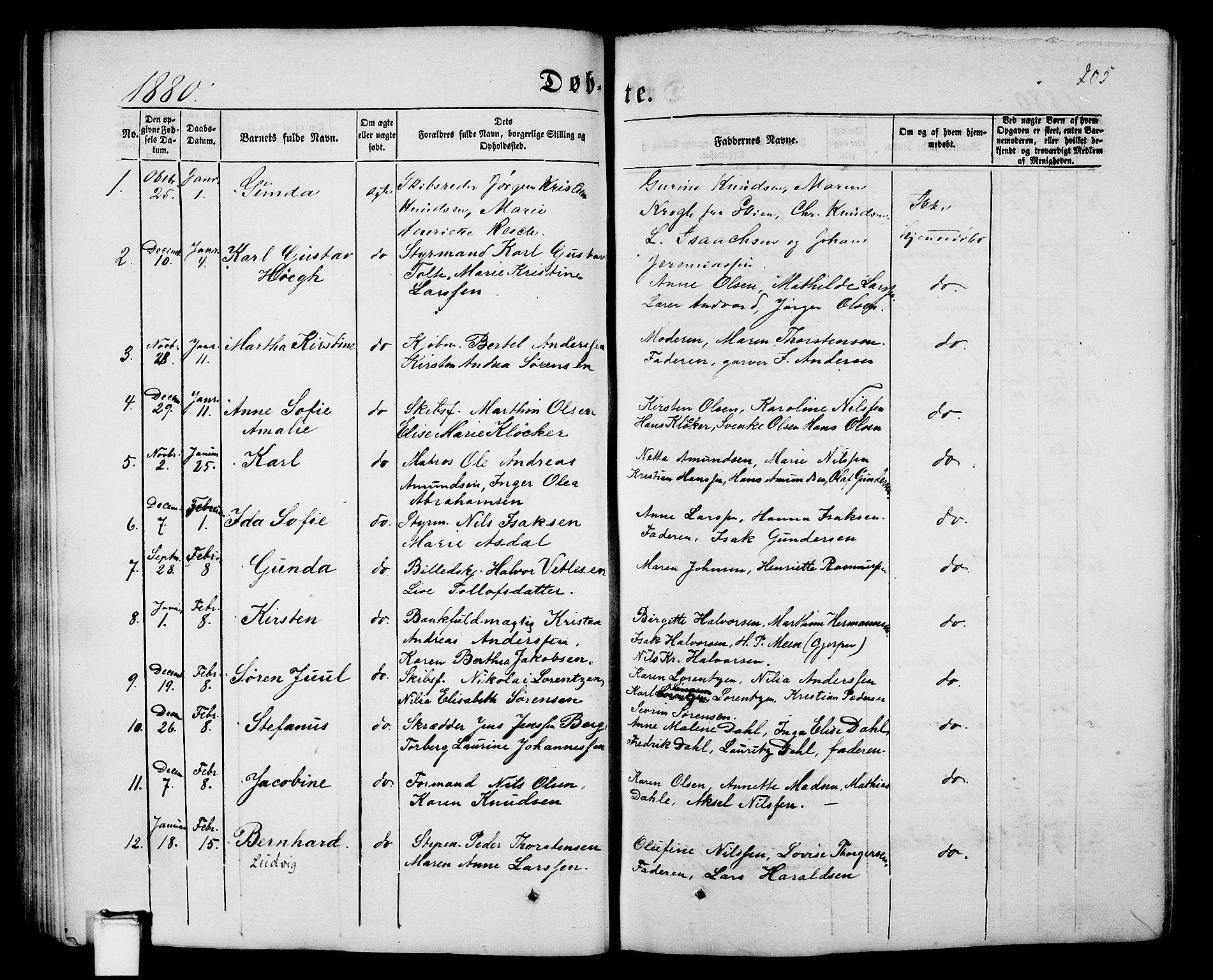 SAKO, Porsgrunn kirkebøker , G/Gb/L0004: Klokkerbok nr. II 4, 1853-1882, s. 205