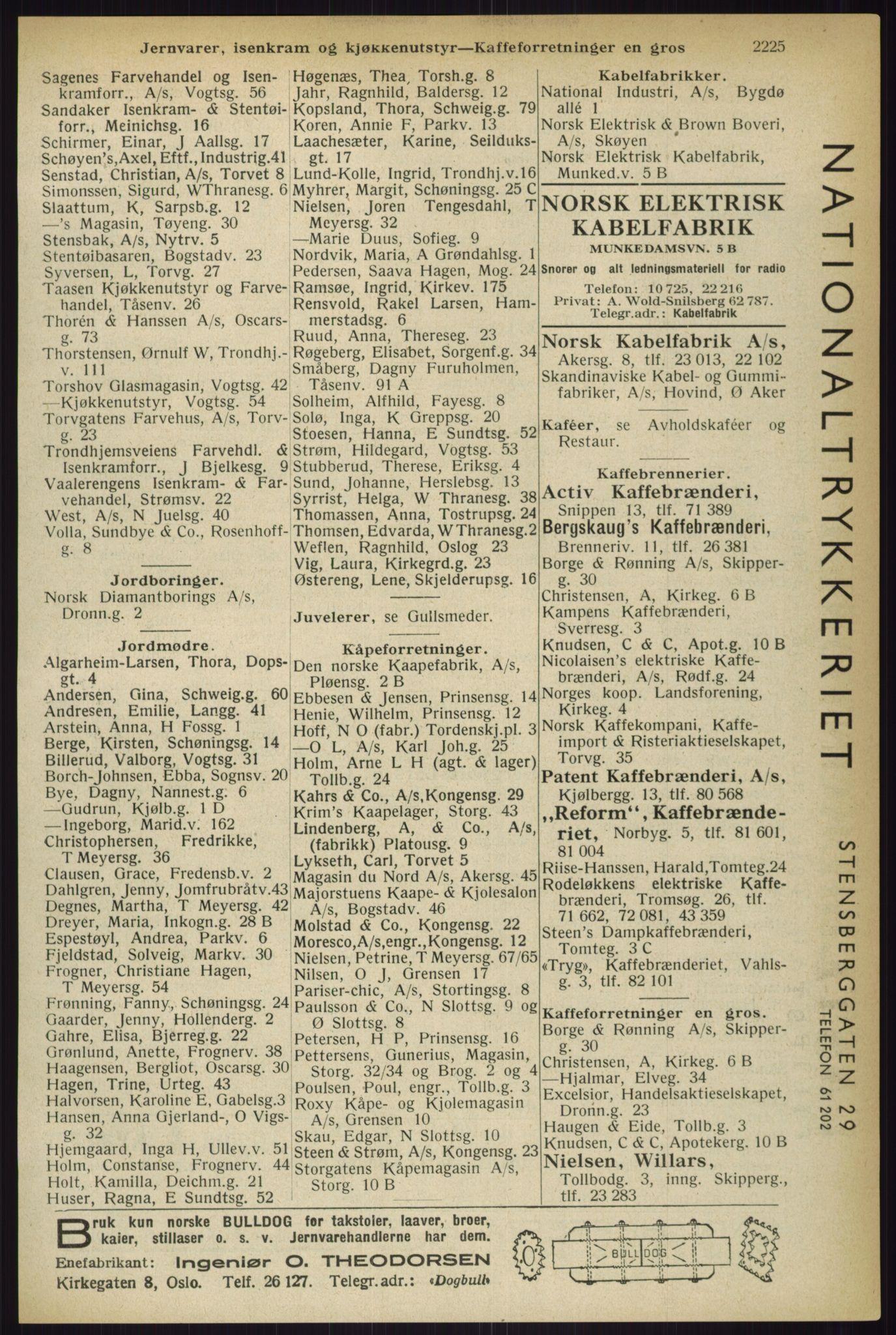 RA, Oslo adressebok (publikasjon)*, 1933, s. 2225