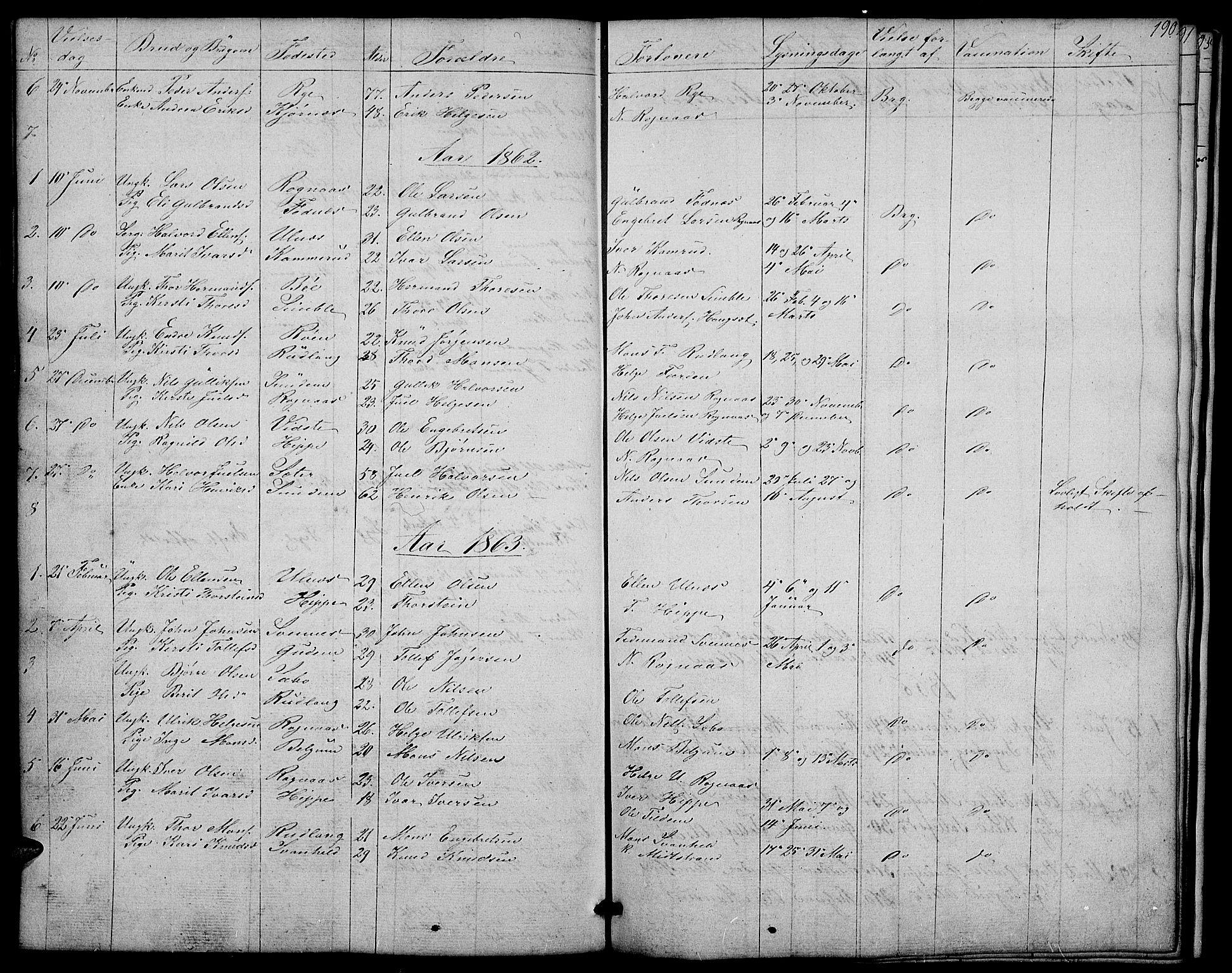 SAH, Nord-Aurdal prestekontor, Klokkerbok nr. 4, 1842-1882, s. 190