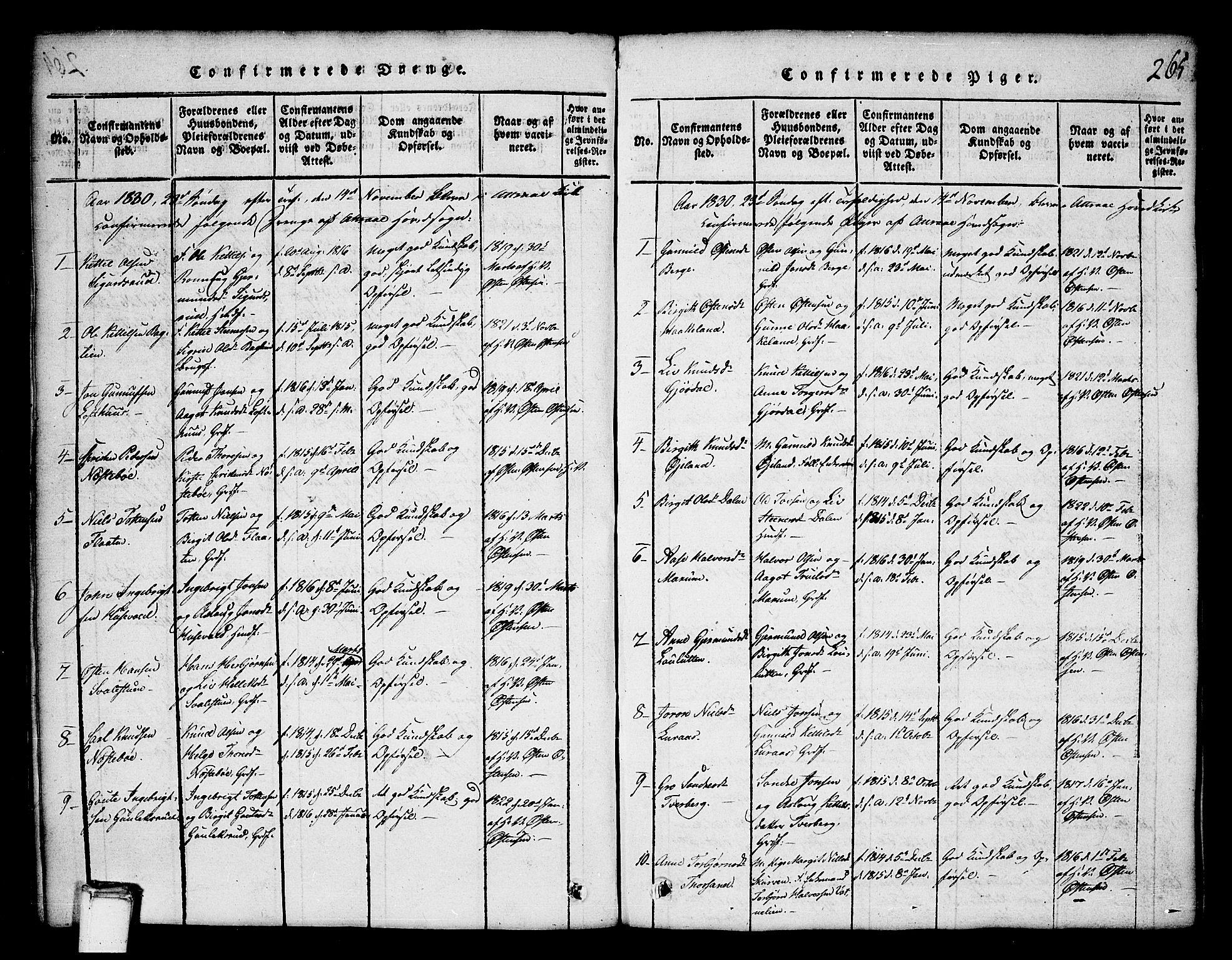 SAKO, Tinn kirkebøker, G/Ga/L0001: Klokkerbok nr. I 1, 1815-1850, s. 265