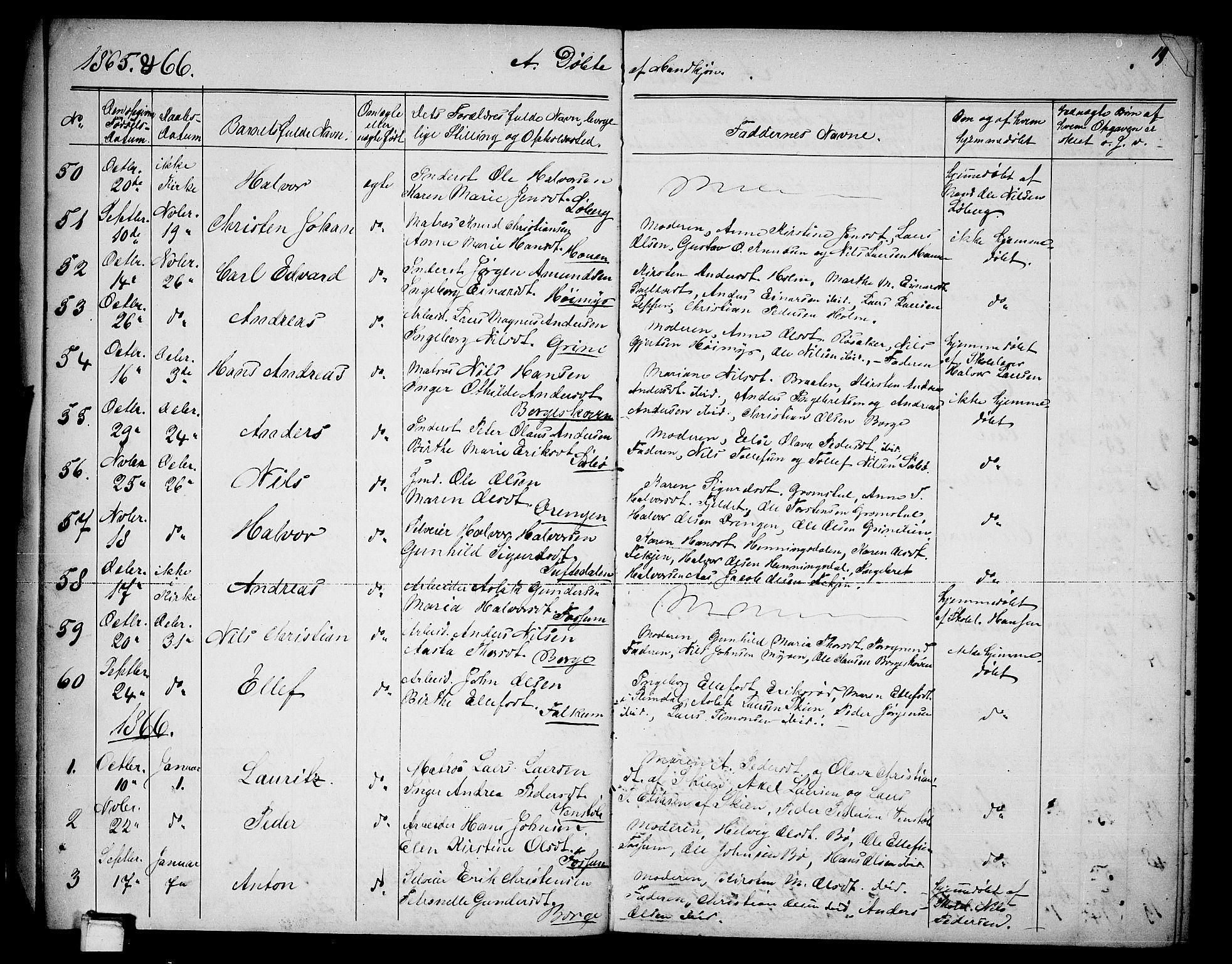 SAKO, Gjerpen kirkebøker, G/Ga/L0001: Klokkerbok nr. I 1, 1864-1882, s. 9