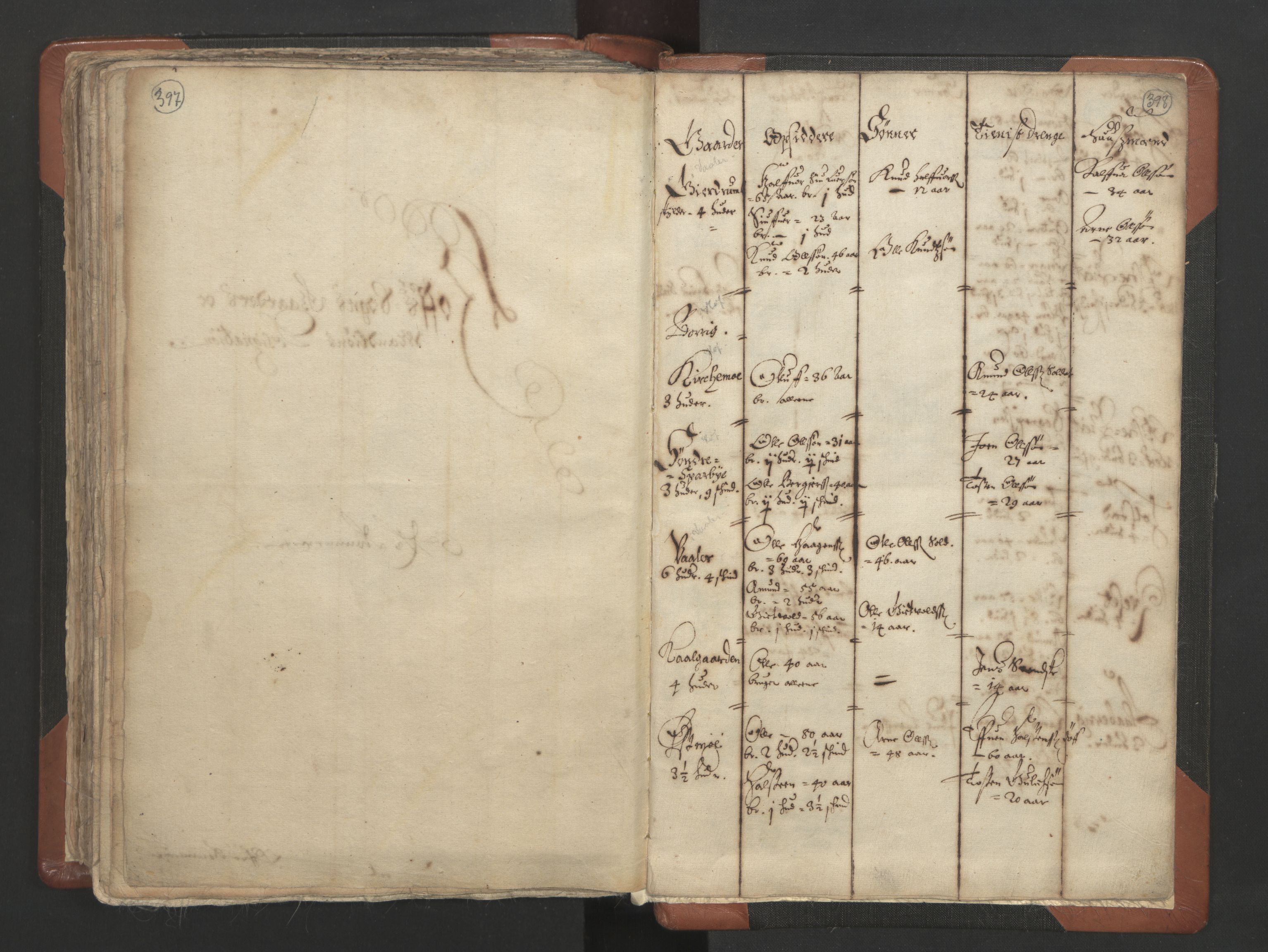 RA, Sogneprestenes manntall 1664-1666, nr. 4: Øvre Romerike prosti, 1664-1666, s. 397-398