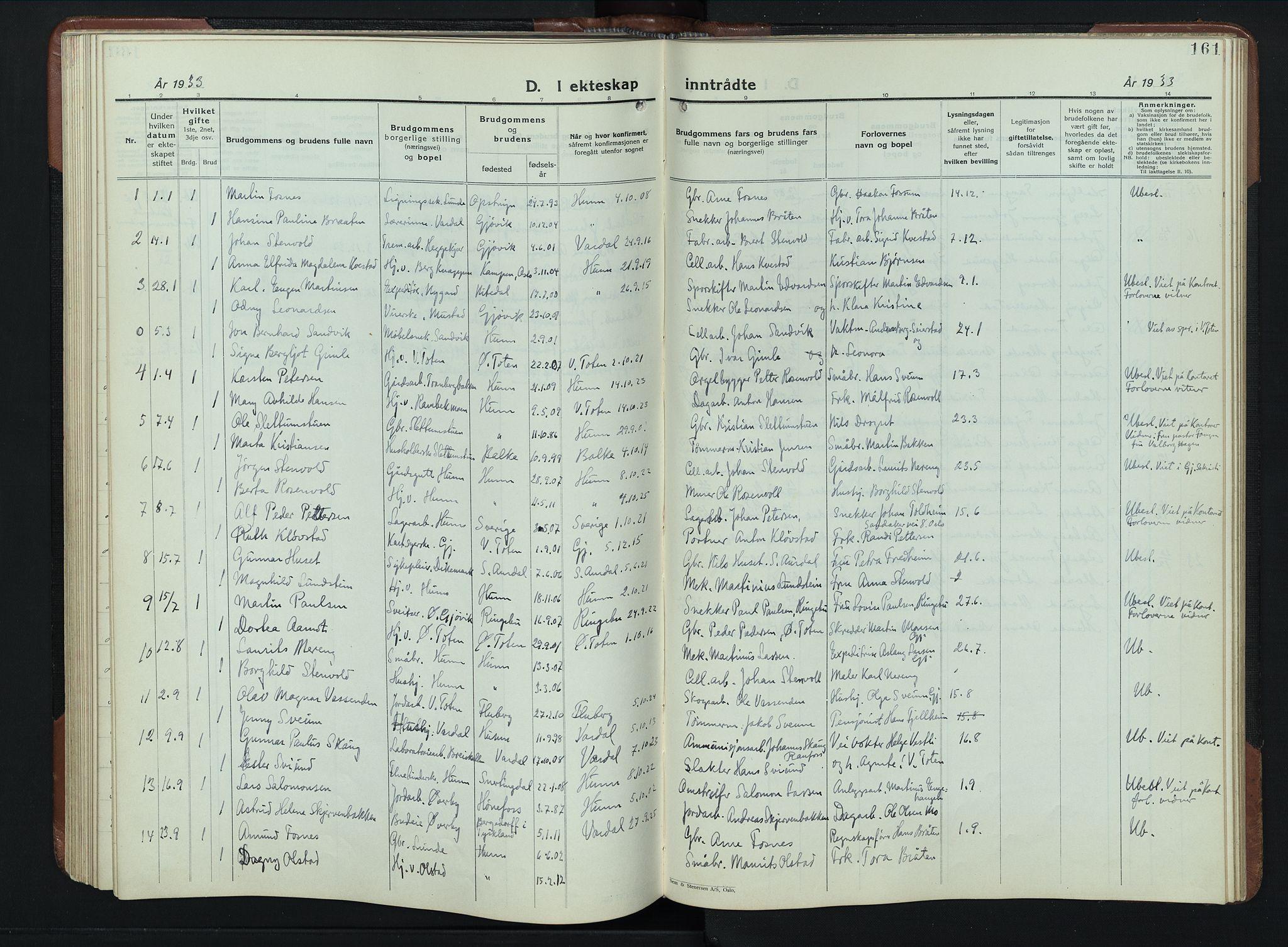 SAH, Vardal prestekontor, H/Ha/Hab/L0023: Klokkerbok nr. 23, 1929-1941, s. 161
