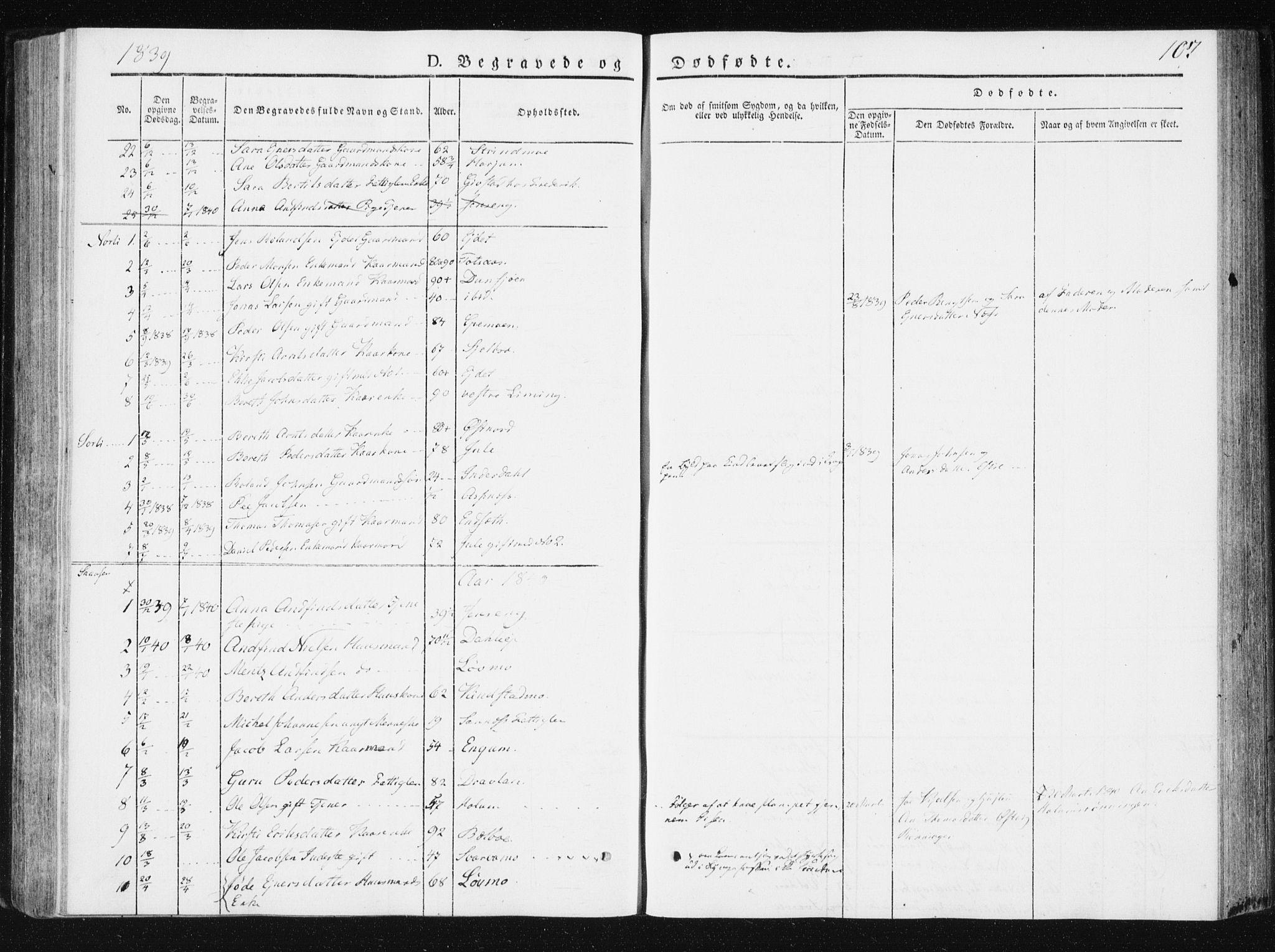 SAT, Ministerialprotokoller, klokkerbøker og fødselsregistre - Nord-Trøndelag, 749/L0470: Ministerialbok nr. 749A04, 1834-1853, s. 107