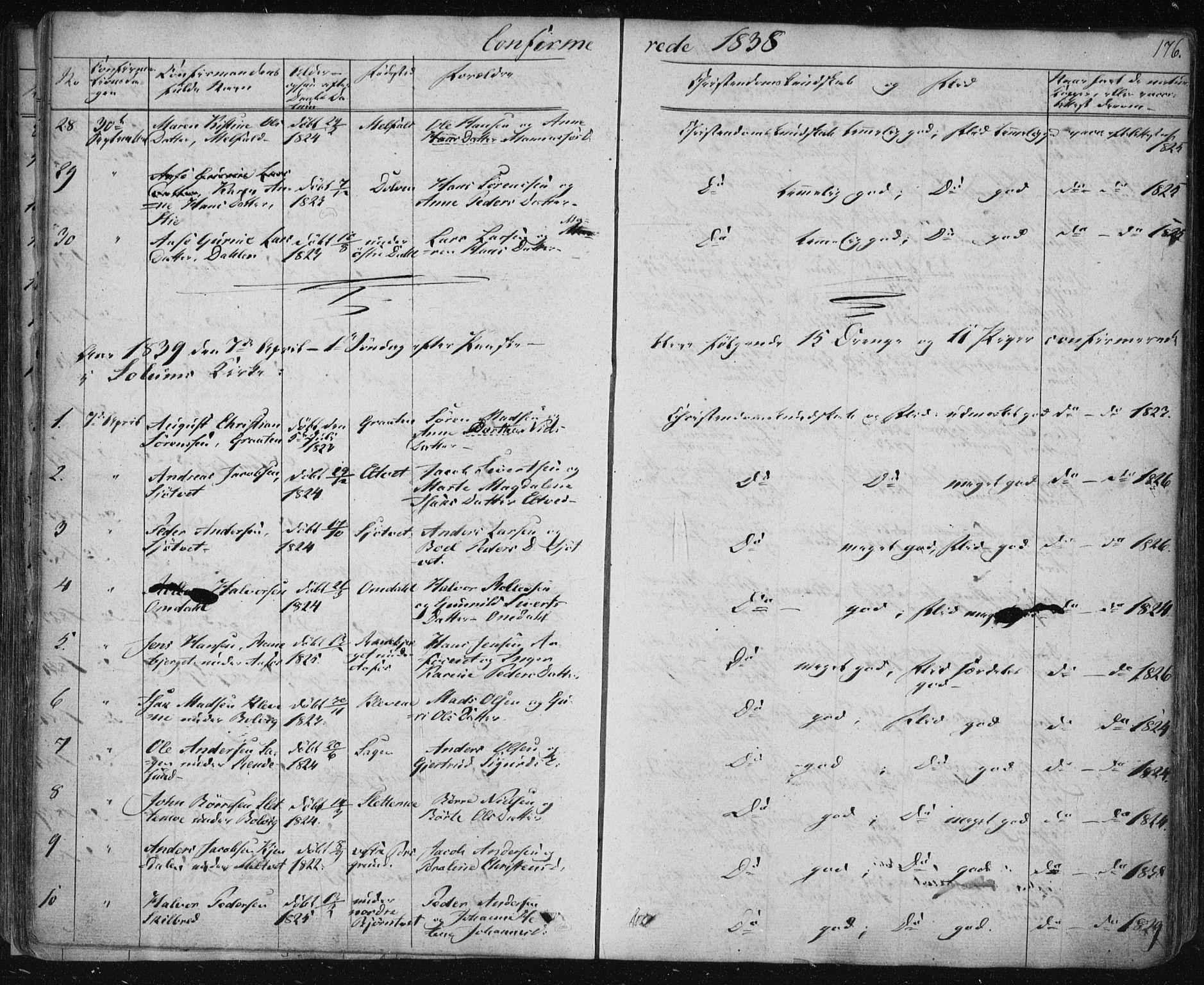 SAKO, Solum kirkebøker, F/Fa/L0005: Ministerialbok nr. I 5, 1833-1843, s. 176