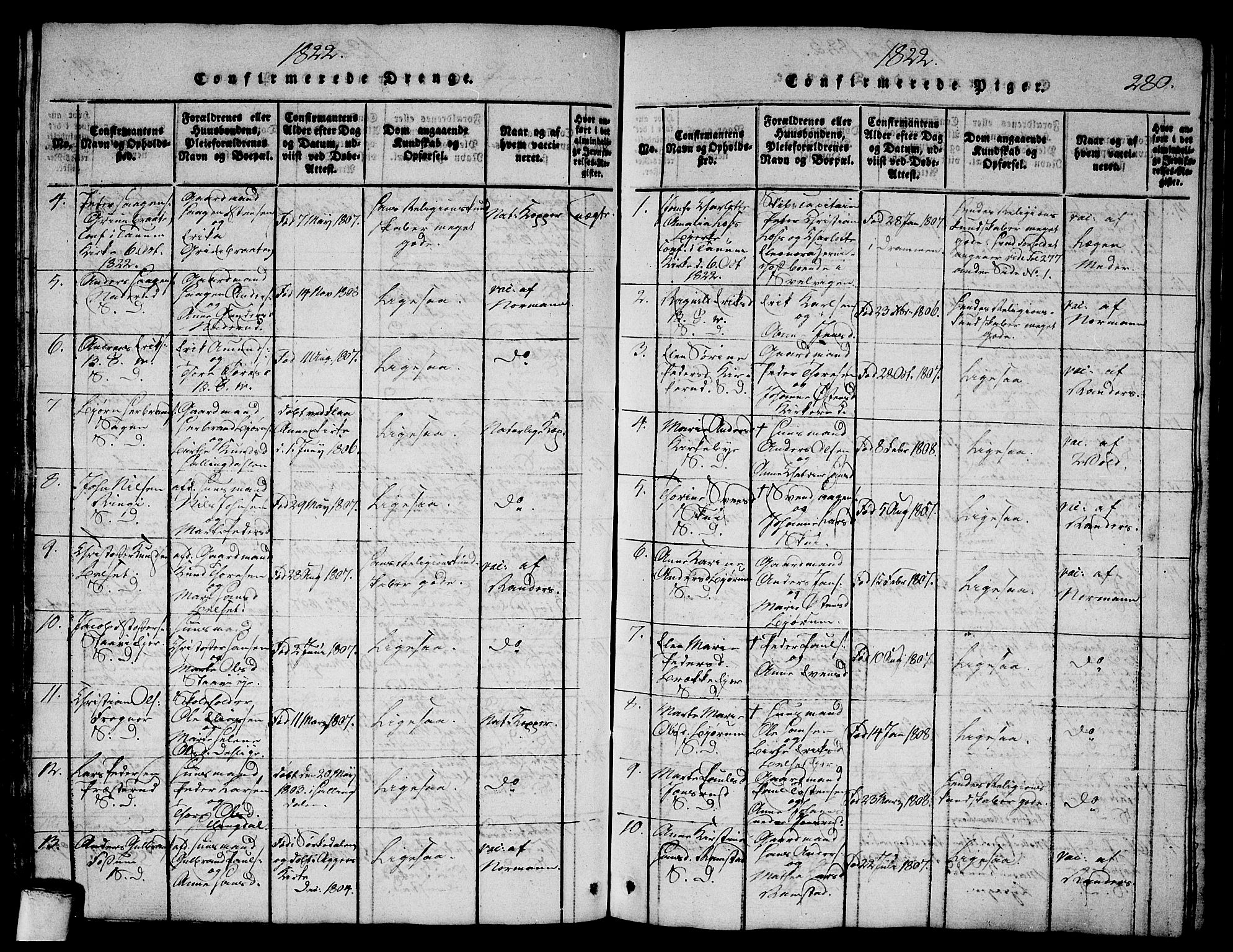 SAO, Asker prestekontor Kirkebøker, G/Ga/L0001: Klokkerbok nr. I 1, 1814-1830, s. 280