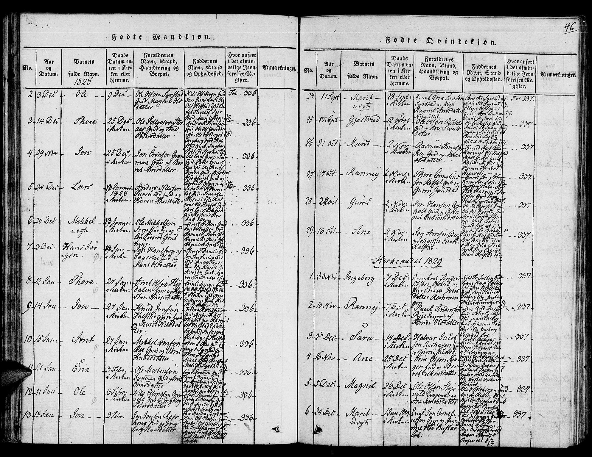 SAT, Ministerialprotokoller, klokkerbøker og fødselsregistre - Sør-Trøndelag, 672/L0853: Ministerialbok nr. 672A06 /1, 1816-1829, s. 46