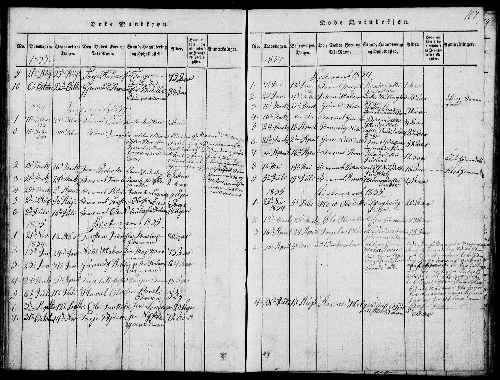 SAKO, Rauland kirkebøker, G/Ga/L0001: Klokkerbok nr. I 1, 1814-1843, s. 107