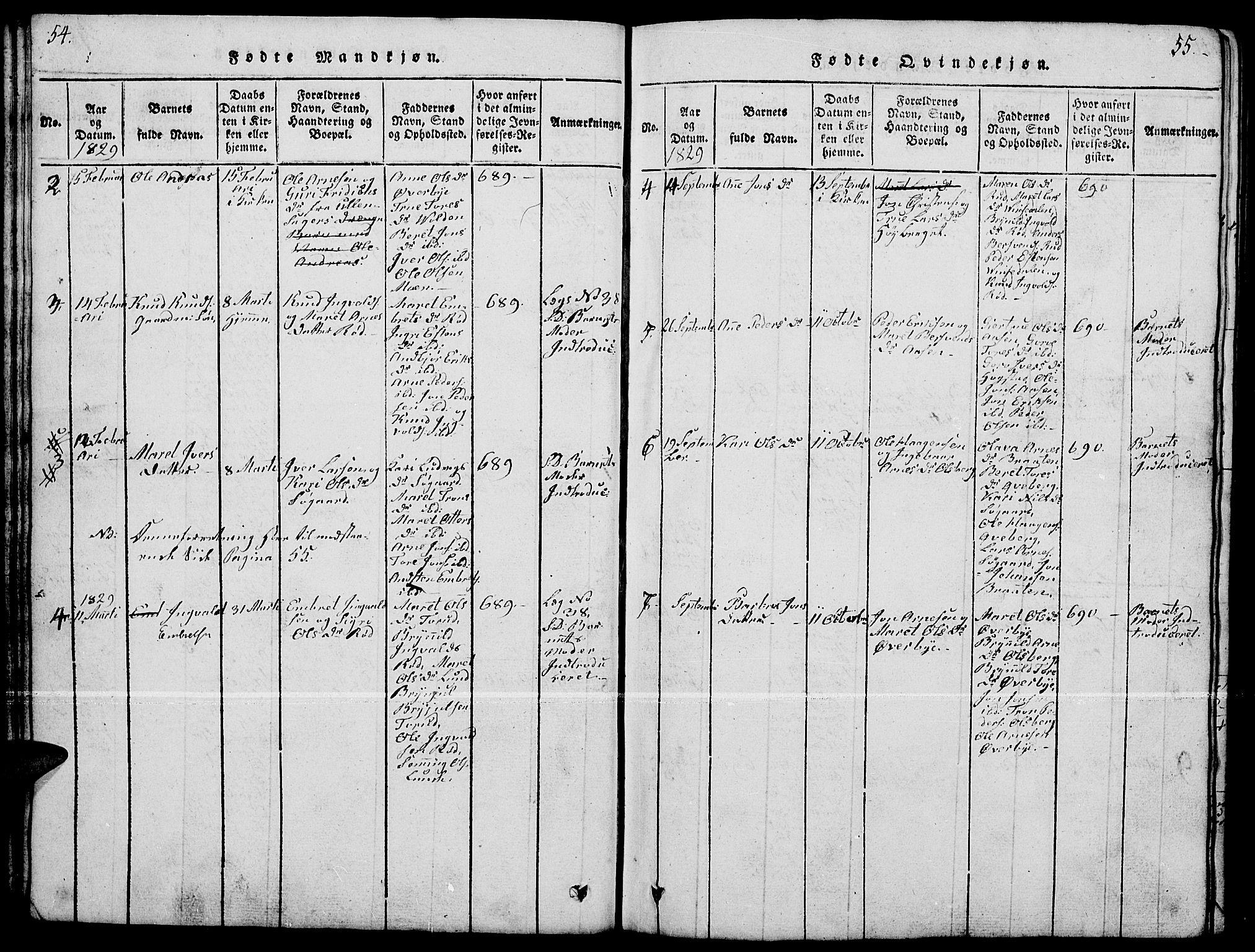 SAH, Tynset prestekontor, Klokkerbok nr. 4, 1814-1879, s. 54-55