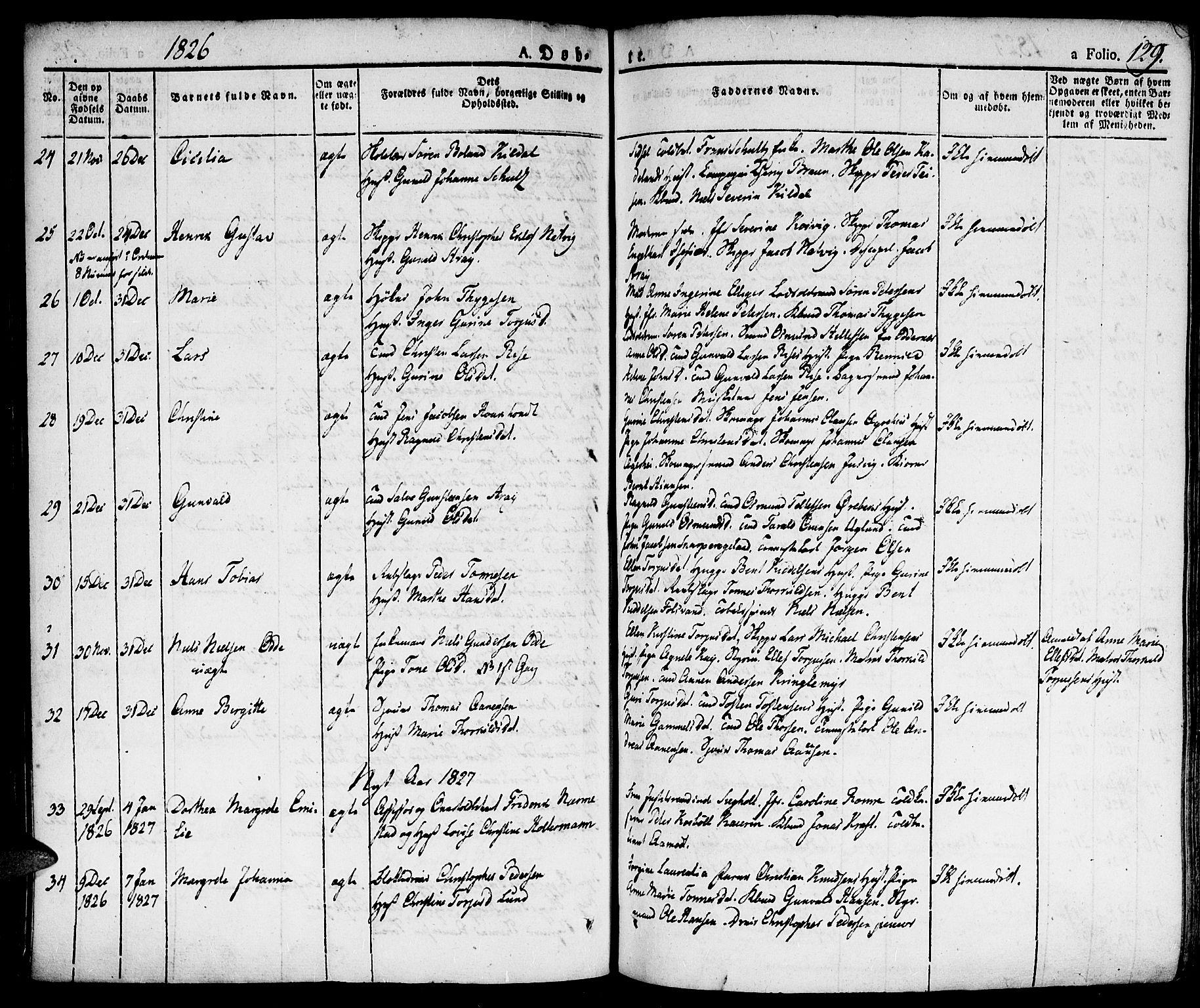 SAK, Kristiansand domprosti, F/Fa/L0009: Ministerialbok nr. A 9, 1821-1827, s. 129