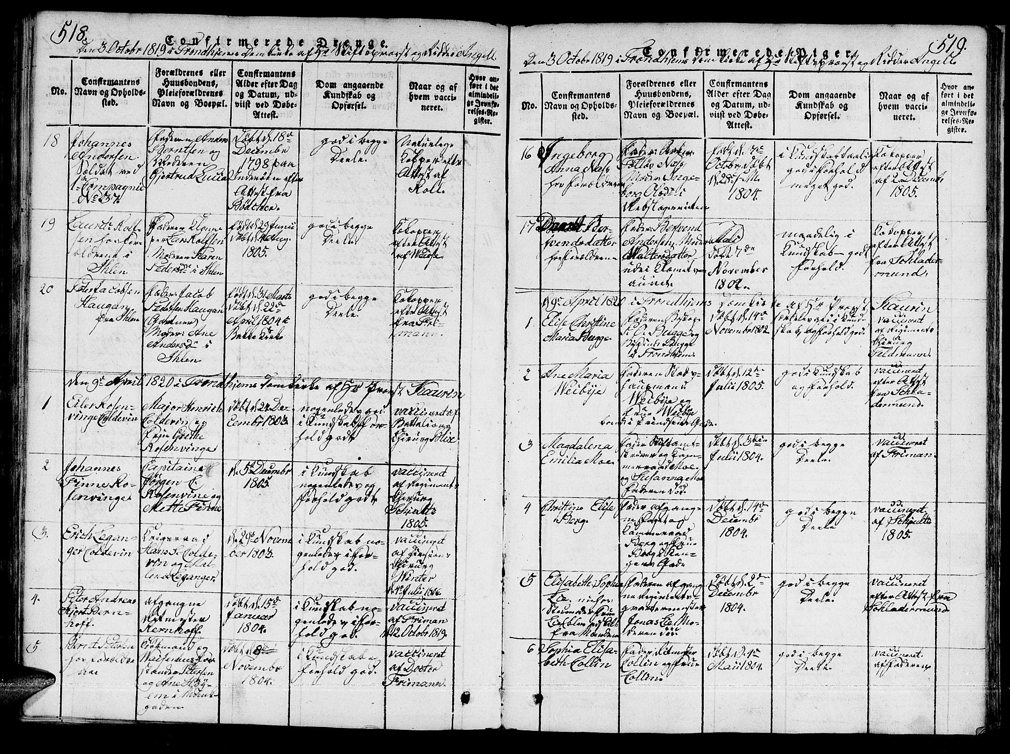 SAT, Ministerialprotokoller, klokkerbøker og fødselsregistre - Sør-Trøndelag, 601/L0043: Ministerialbok nr. 601A11, 1815-1821, s. 518-519