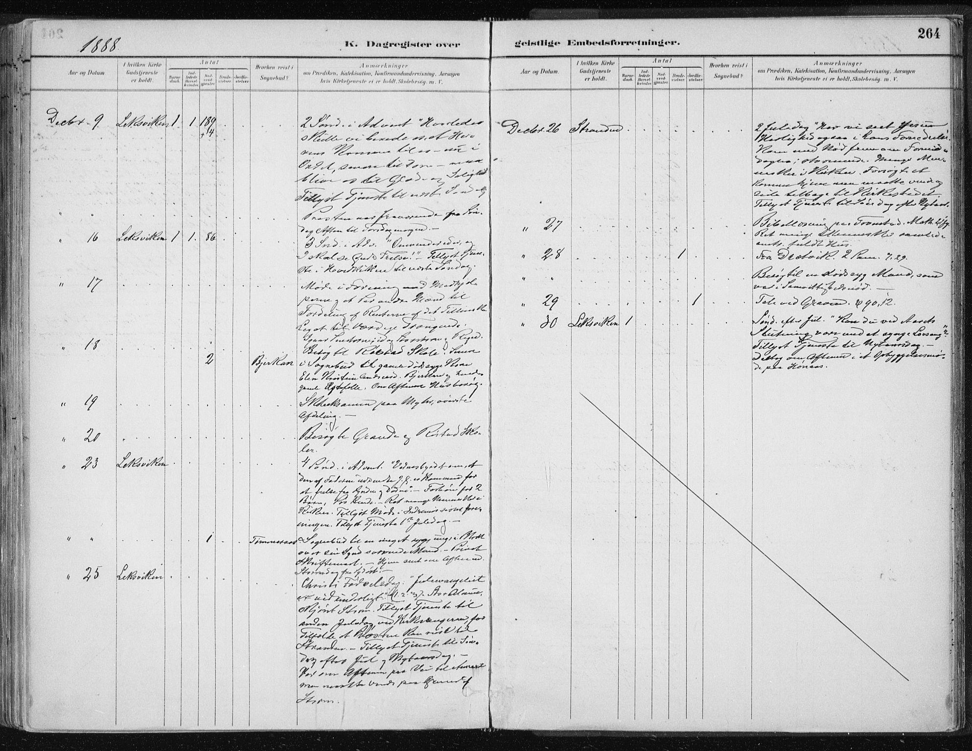 SAT, Ministerialprotokoller, klokkerbøker og fødselsregistre - Nord-Trøndelag, 701/L0010: Ministerialbok nr. 701A10, 1883-1899, s. 264