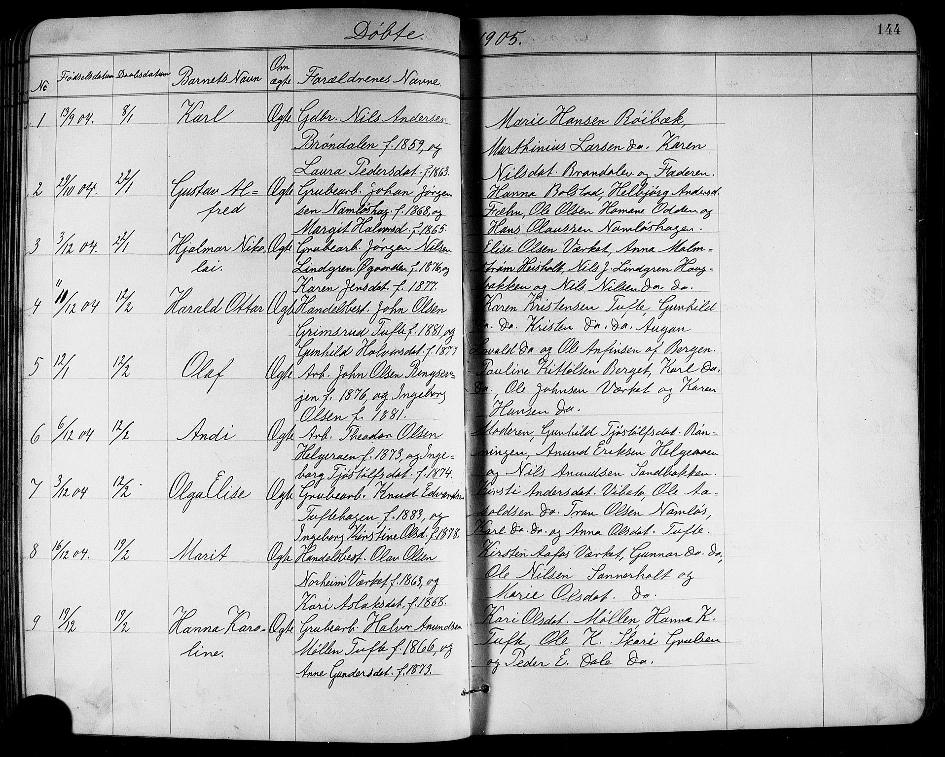 SAKO, Holla kirkebøker, G/Ga/L0005: Klokkerbok nr. I 5, 1891-1917, s. 144