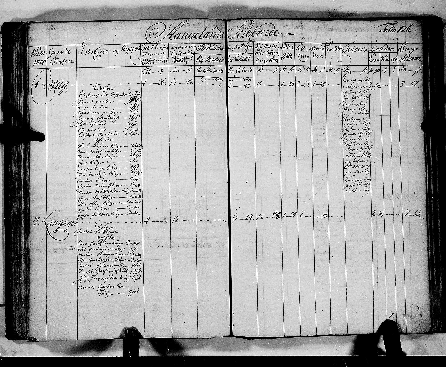 RA, Rentekammeret inntil 1814, Realistisk ordnet avdeling, N/Nb/Nbf/L0133b: Ryfylke matrikkelprotokoll, 1723, s. 125b-126a