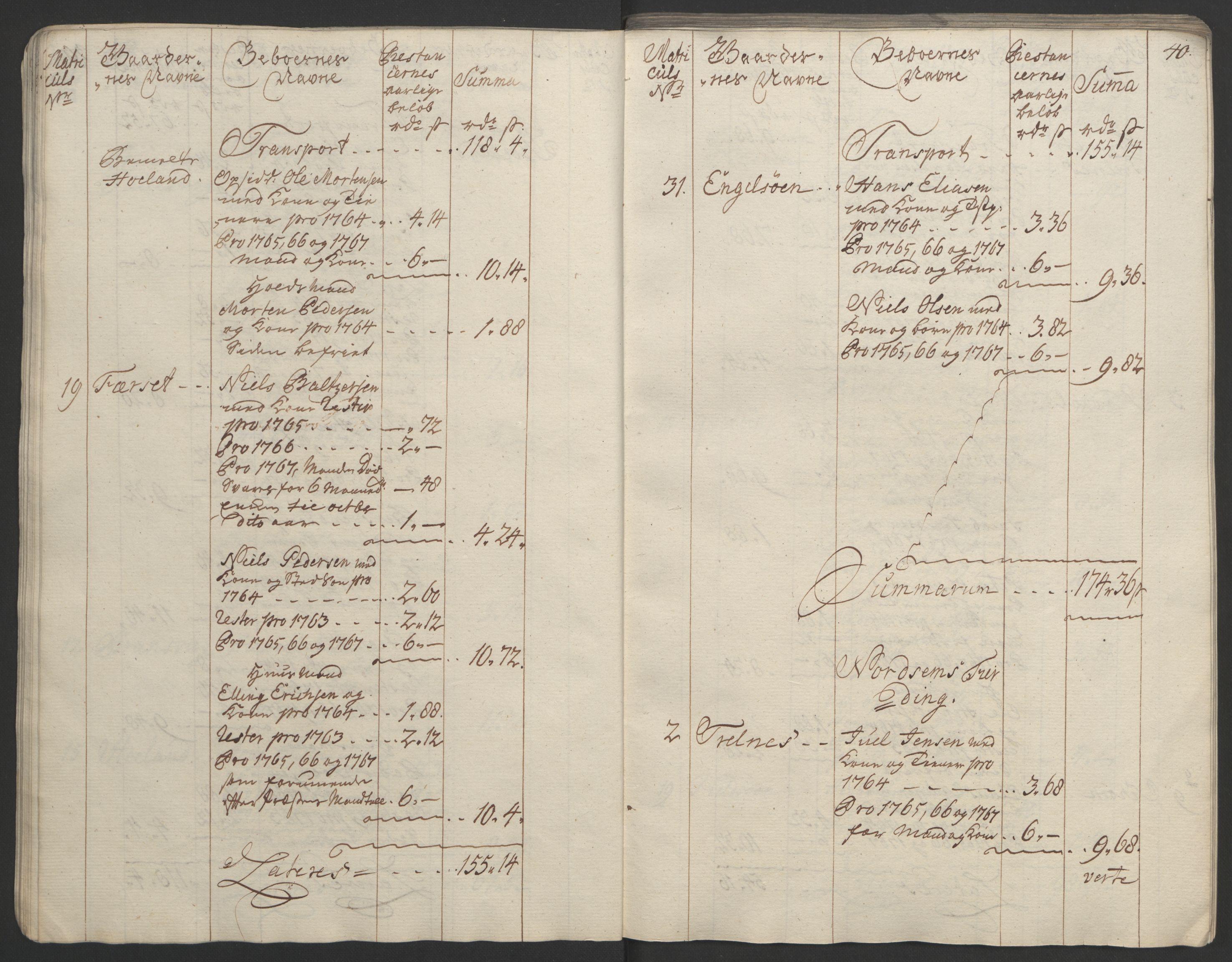 RA, Rentekammeret inntil 1814, Realistisk ordnet avdeling, Ol/L0023: [Gg 10]: Ekstraskatten, 23.09.1762. Helgeland (restanseregister), 1767-1772, s. 42