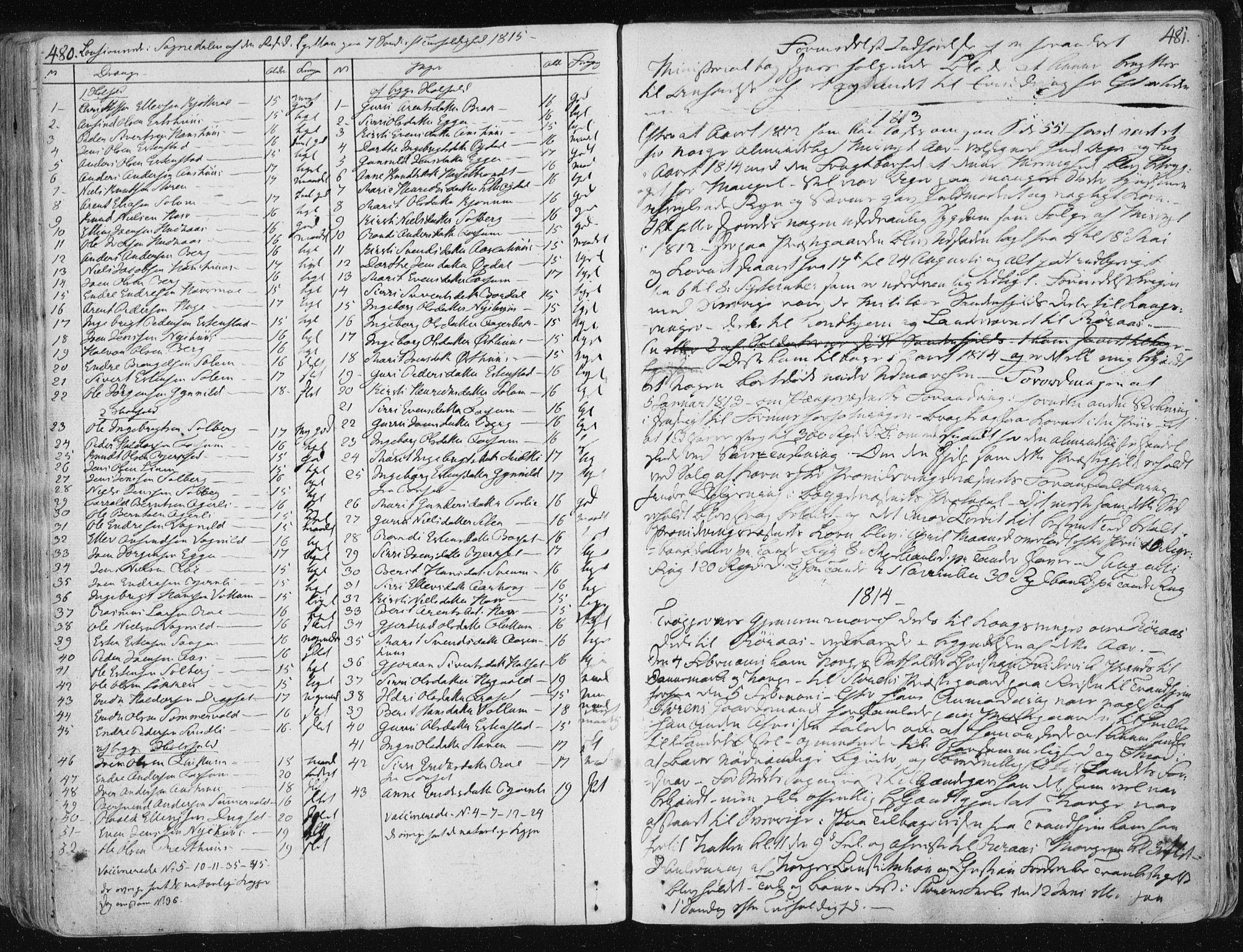 SAT, Ministerialprotokoller, klokkerbøker og fødselsregistre - Sør-Trøndelag, 687/L0992: Ministerialbok nr. 687A03 /1, 1788-1815, s. 480-481