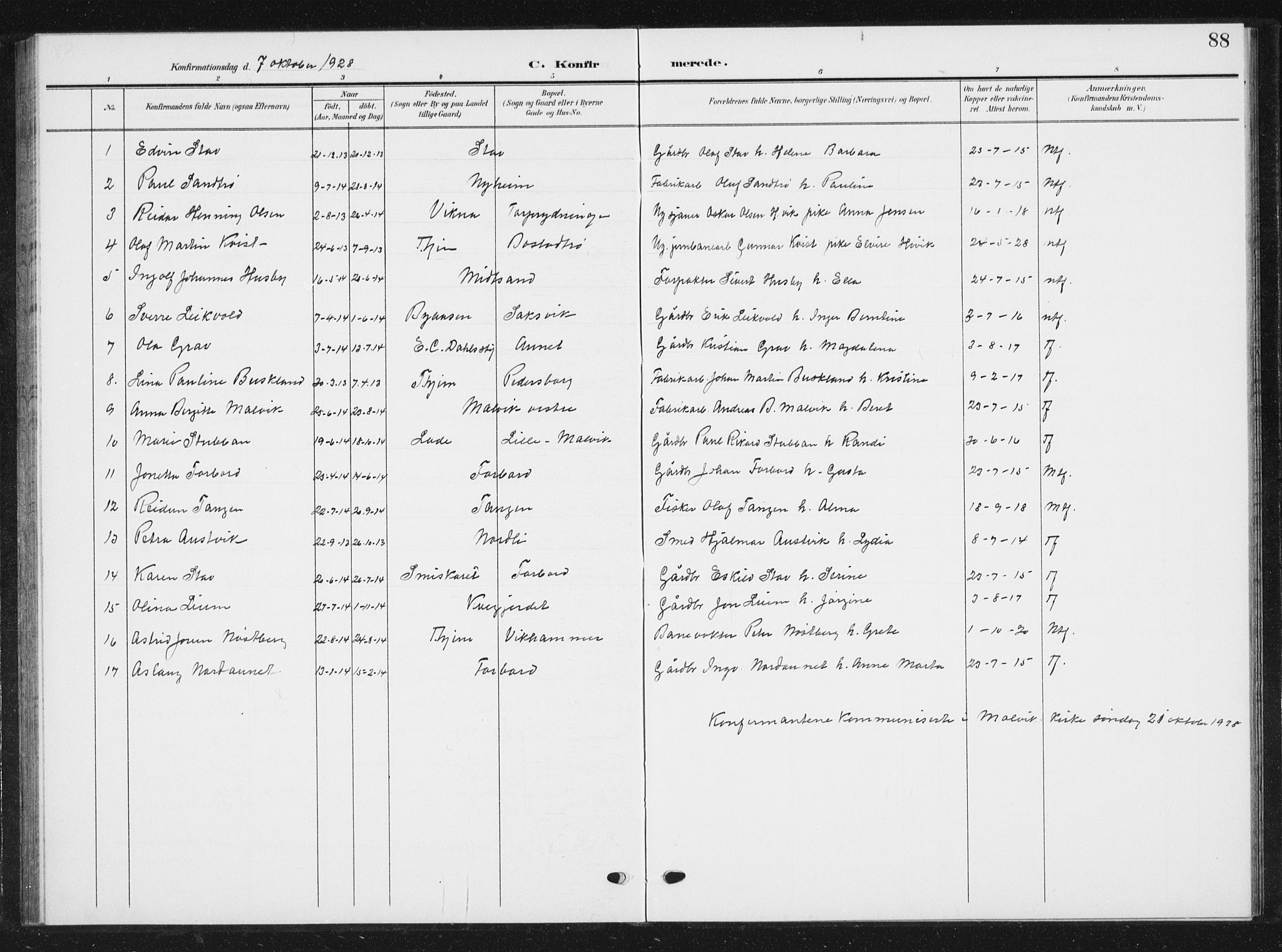 SAT, Ministerialprotokoller, klokkerbøker og fødselsregistre - Sør-Trøndelag, 616/L0424: Klokkerbok nr. 616C07, 1904-1940, s. 88