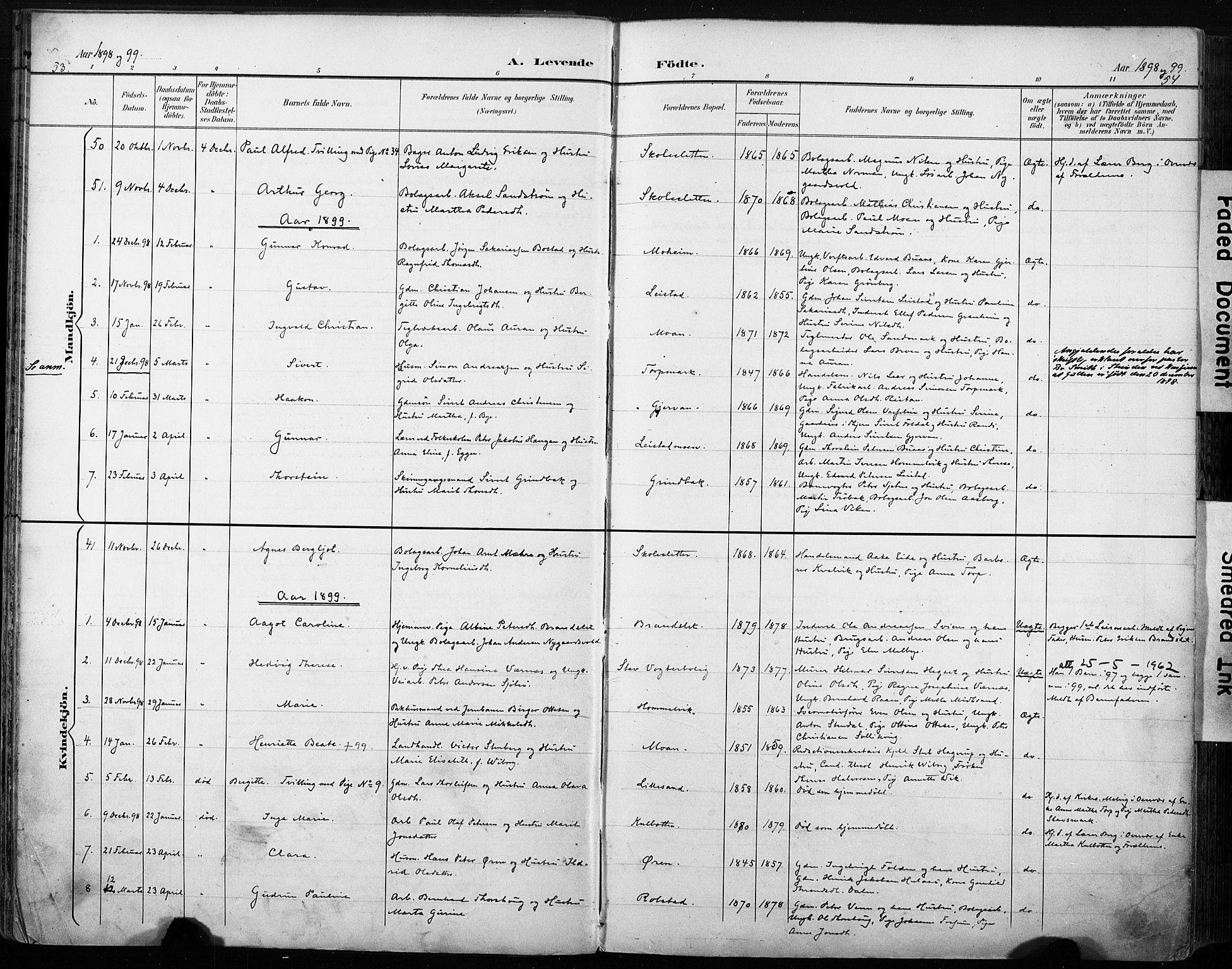 SAT, Ministerialprotokoller, klokkerbøker og fødselsregistre - Sør-Trøndelag, 616/L0411: Ministerialbok nr. 616A08, 1894-1906, s. 53-54