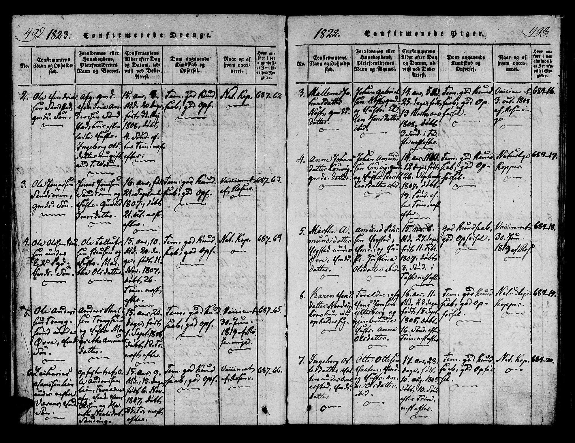 SAT, Ministerialprotokoller, klokkerbøker og fødselsregistre - Nord-Trøndelag, 722/L0217: Ministerialbok nr. 722A04, 1817-1842, s. 492-493