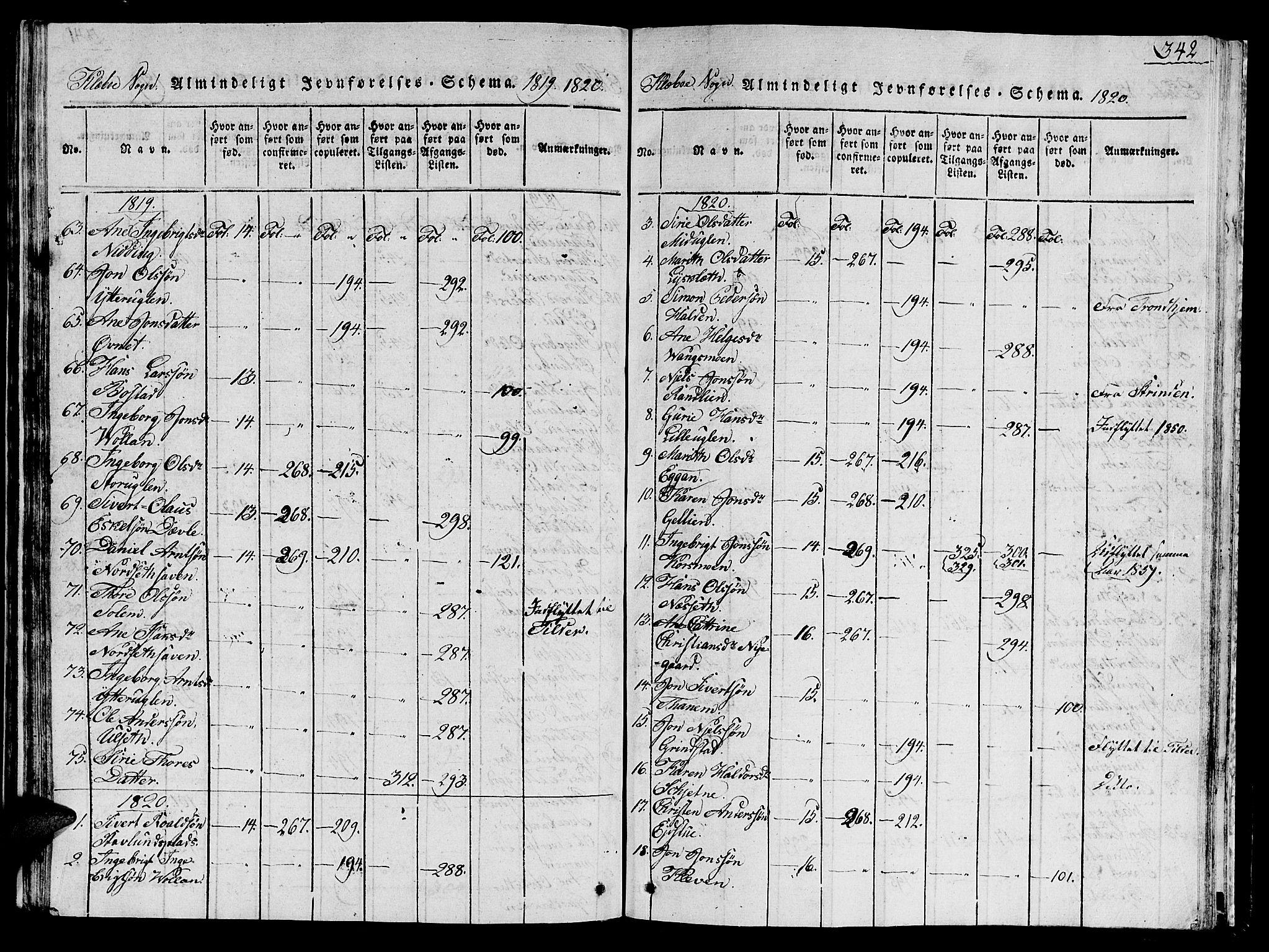 SAT, Ministerialprotokoller, klokkerbøker og fødselsregistre - Sør-Trøndelag, 618/L0450: Klokkerbok nr. 618C01, 1816-1865, s. 342