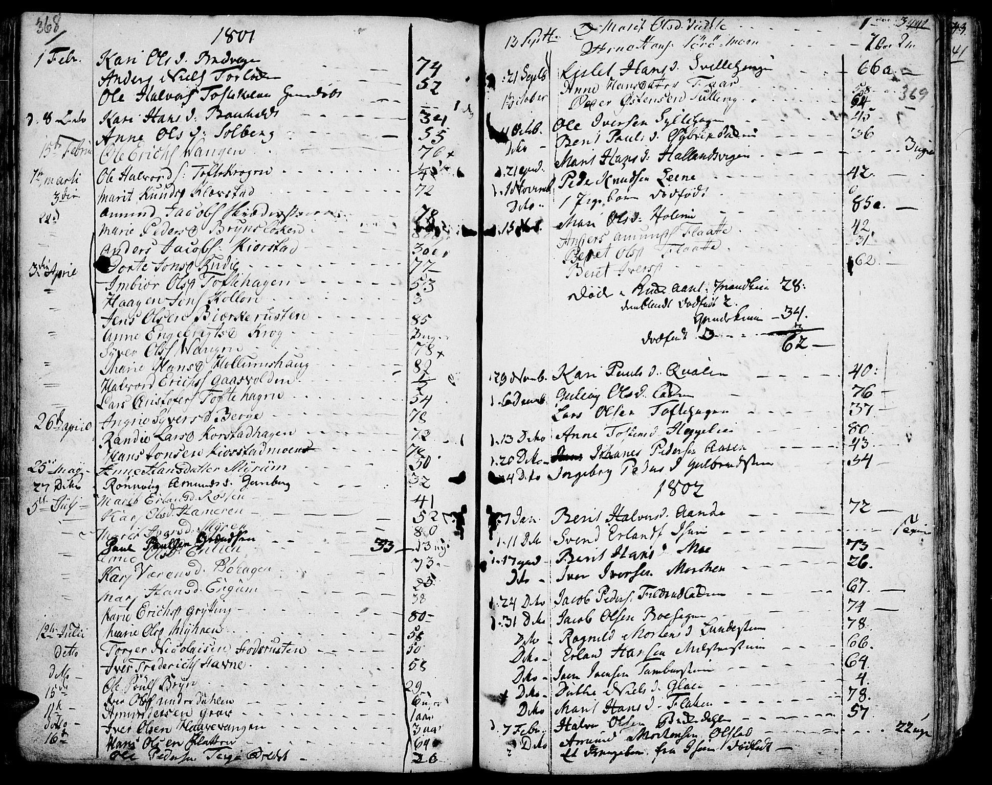 SAH, Fron prestekontor, H/Ha/Haa/L0001: Ministerialbok nr. 1, 1799-1816, s. 368-369