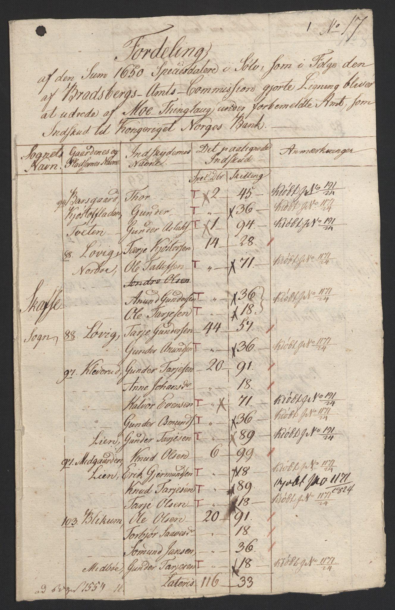 NOBA, Norges Bank/Sølvskatten 1816*, 1816, s. 41