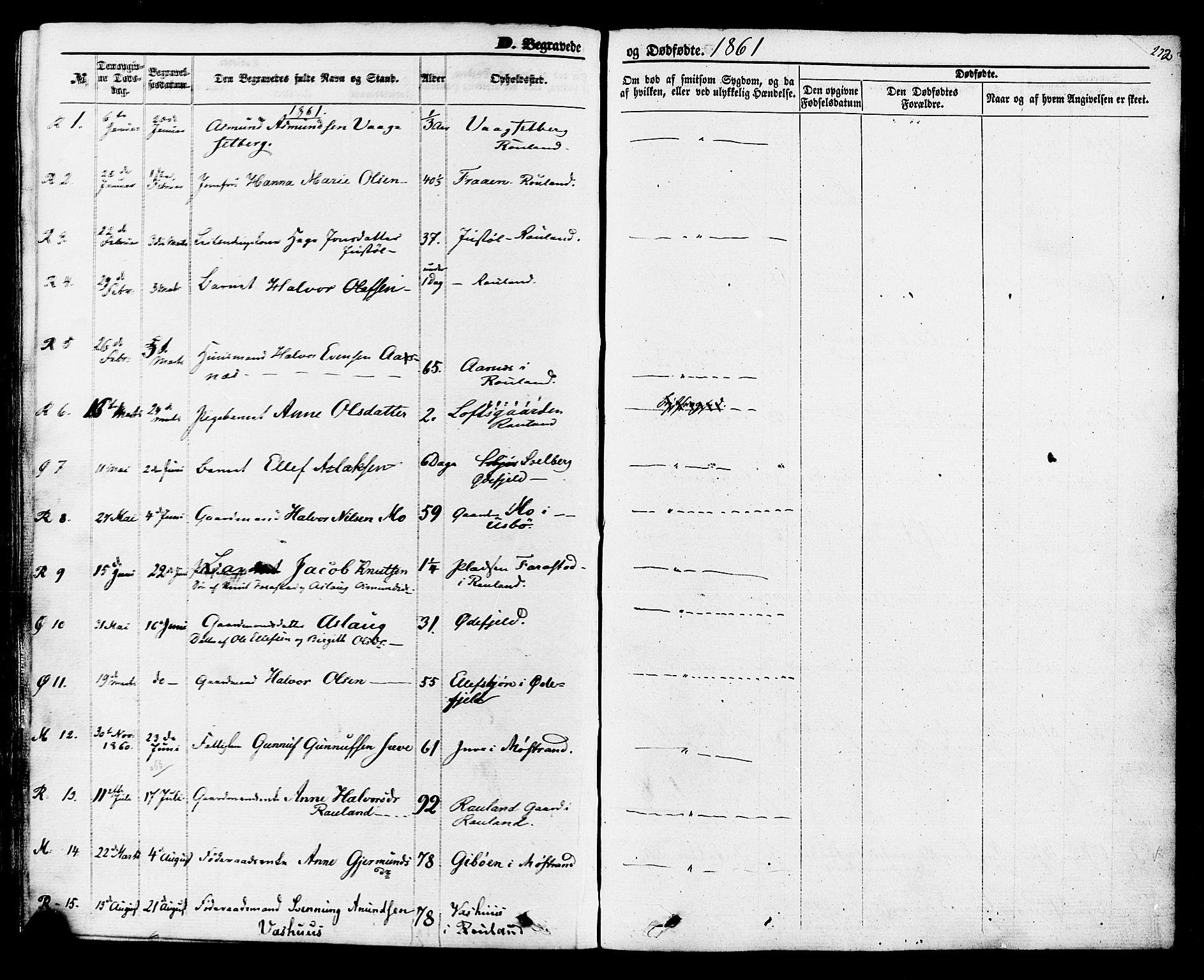SAKO, Rauland kirkebøker, F/Fa/L0003: Ministerialbok nr. 3, 1859-1886, s. 272