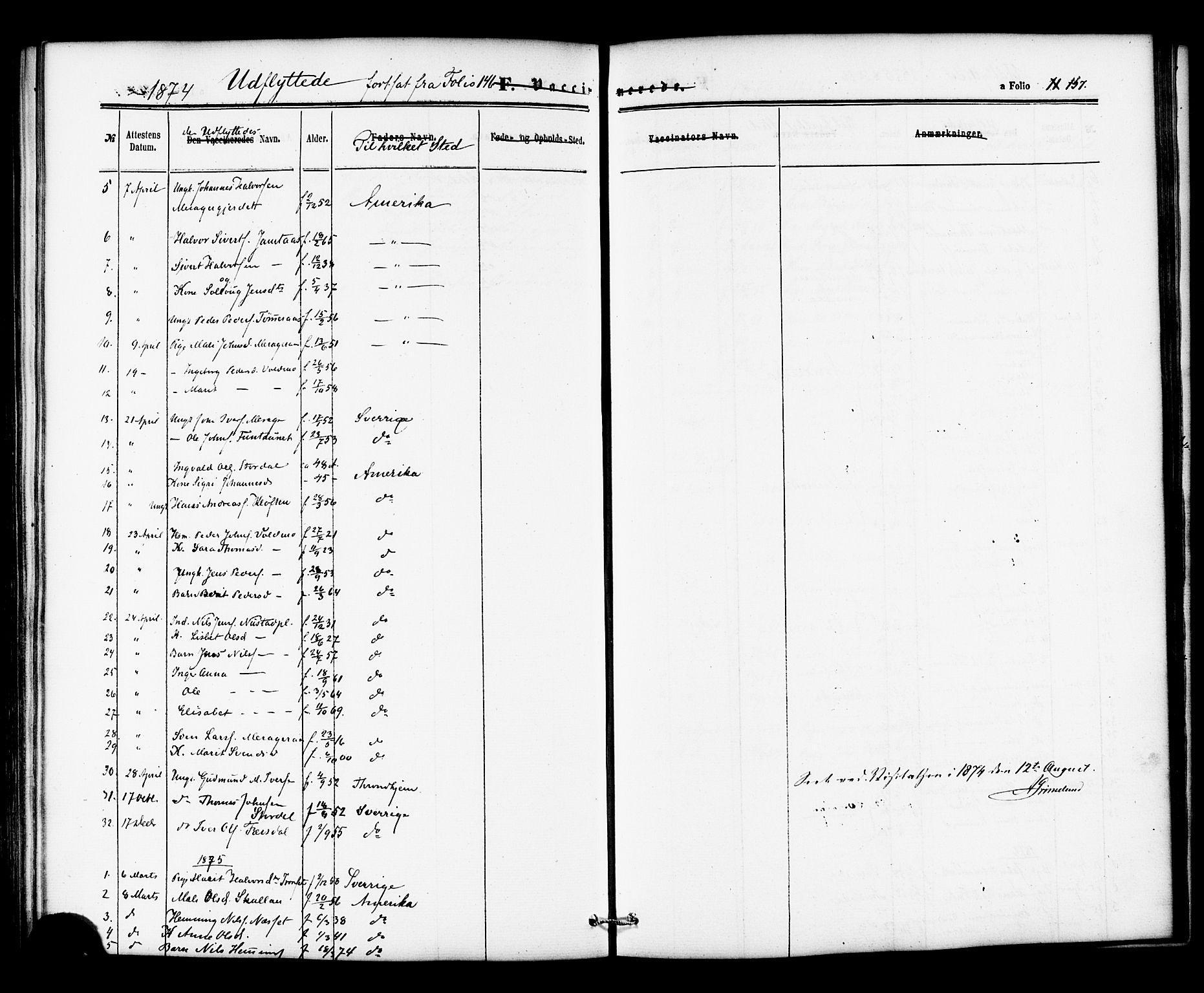 SAT, Ministerialprotokoller, klokkerbøker og fødselsregistre - Nord-Trøndelag, 706/L0041: Ministerialbok nr. 706A02, 1862-1877, s. 157