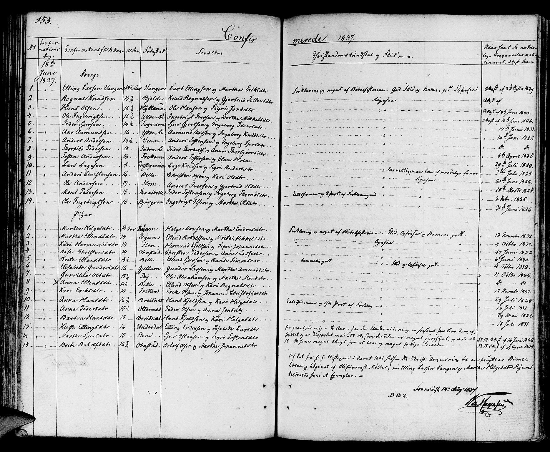 SAB, Aurland Sokneprestembete*, Ministerialbok nr. A 6, 1821-1859, s. 153