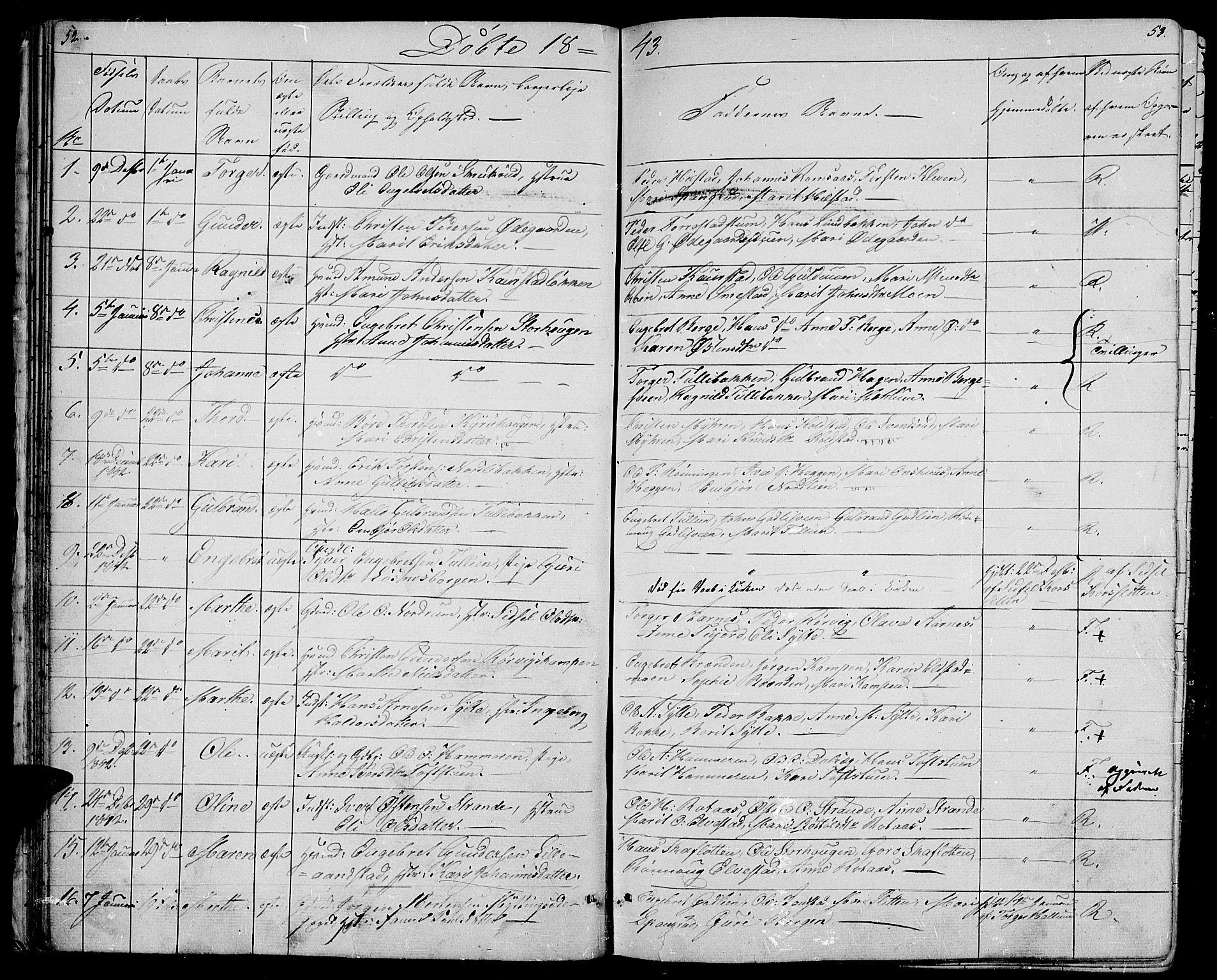 SAH, Ringebu prestekontor, Klokkerbok nr. 2, 1839-1853, s. 52-53
