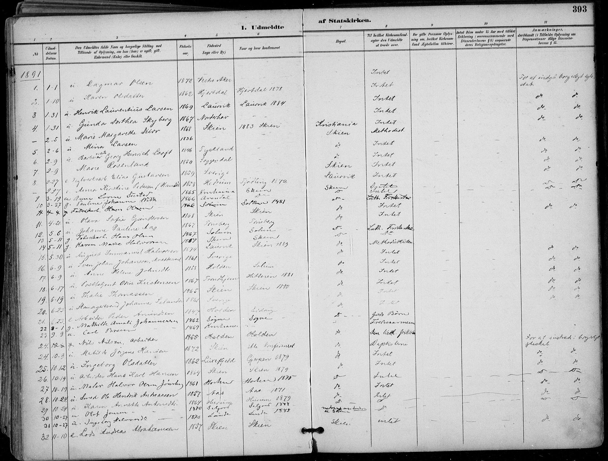 SAKO, Skien kirkebøker, F/Fa/L0010: Ministerialbok nr. 10, 1891-1899, s. 393