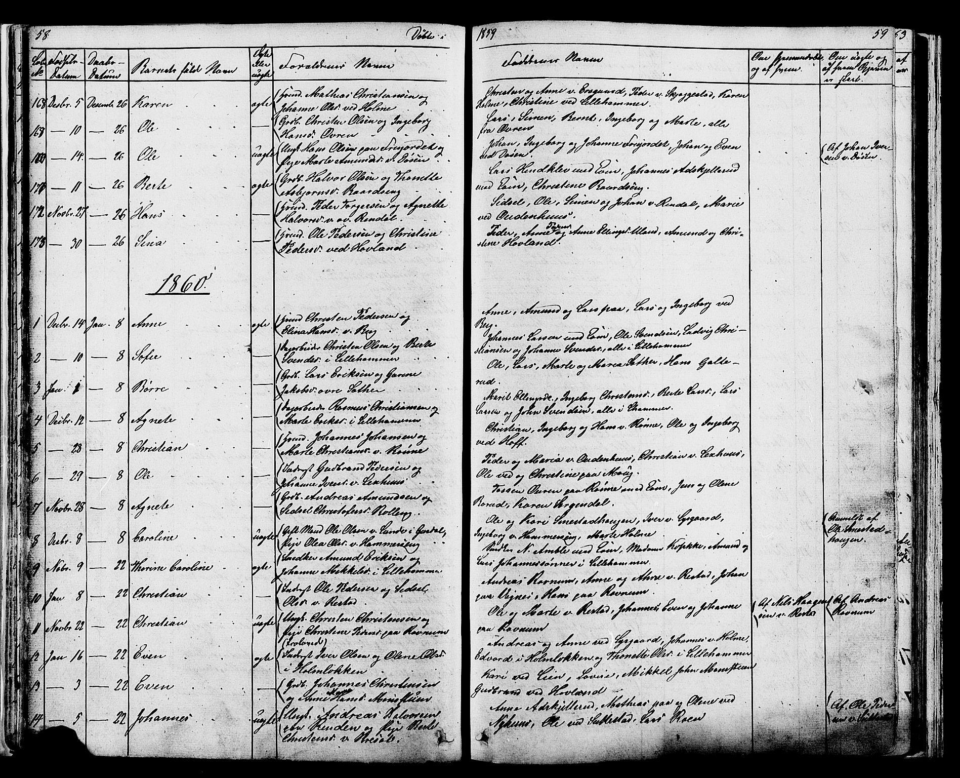 SAH, Fåberg prestekontor, Klokkerbok nr. 7, 1856-1891, s. 58-59