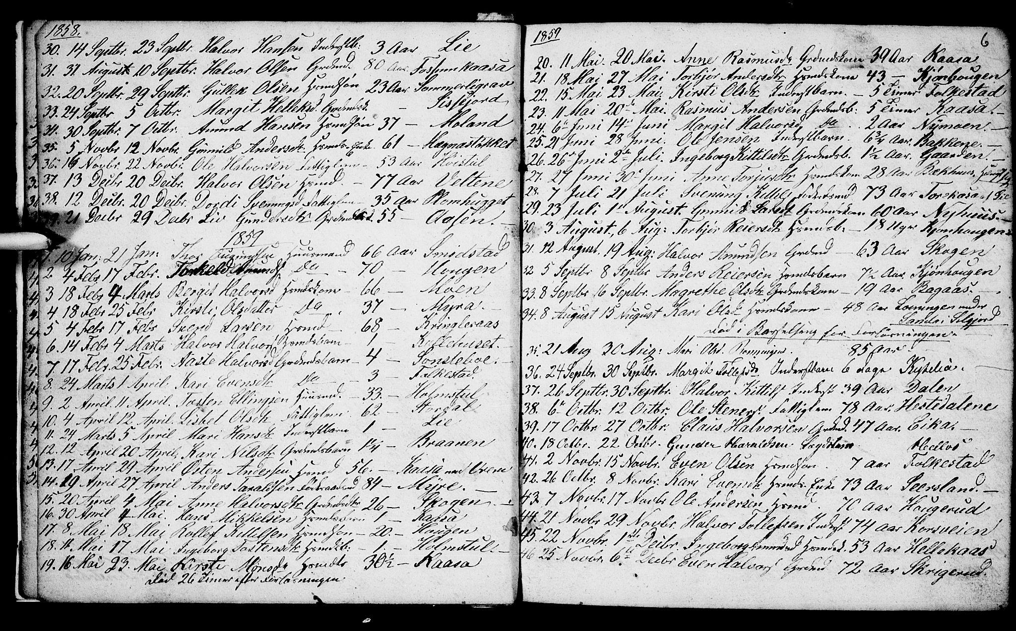 SAKO, Bø kirkebøker, G/Ga/L0002: Klokkerbok nr. 2, 1853-1866, s. 6