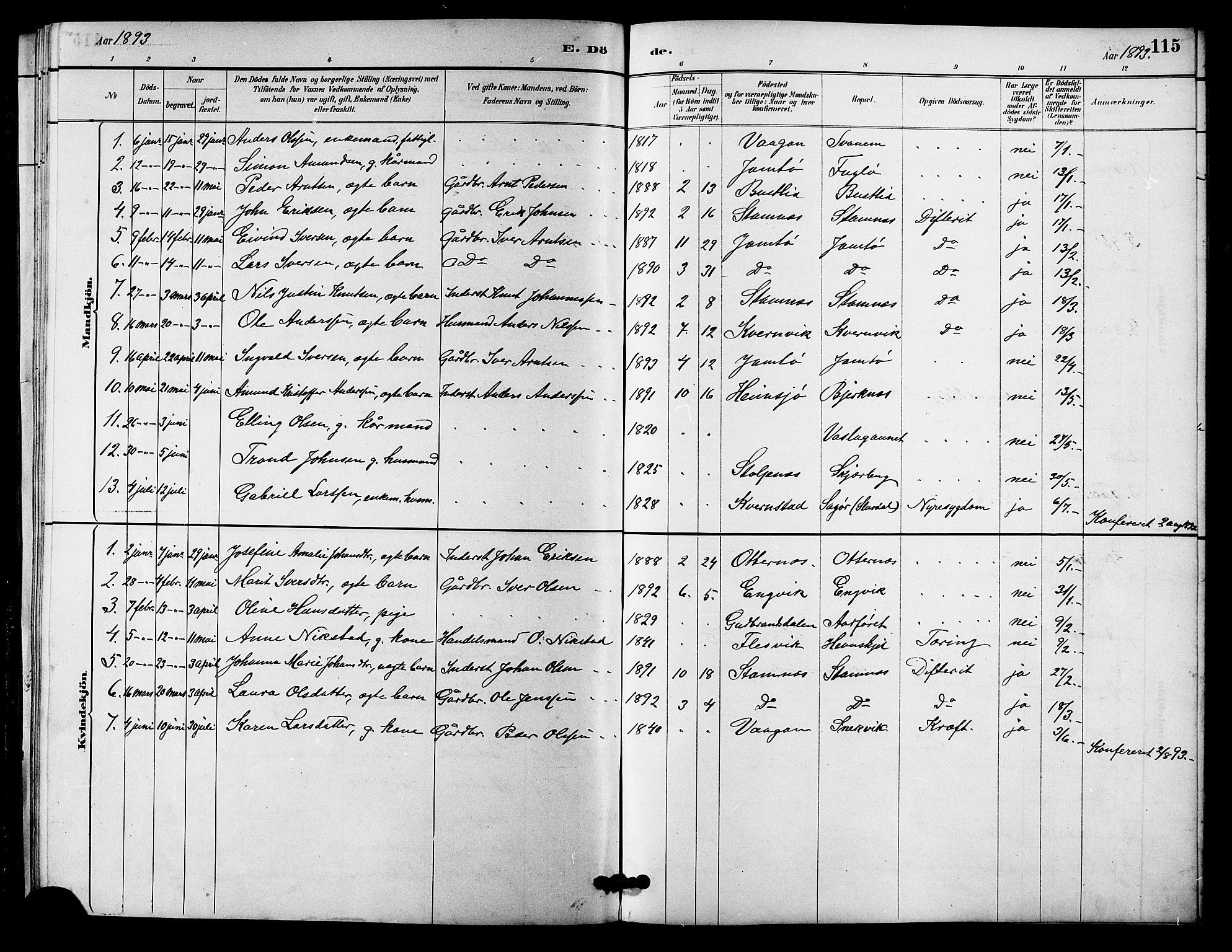 SAT, Ministerialprotokoller, klokkerbøker og fødselsregistre - Sør-Trøndelag, 633/L0519: Klokkerbok nr. 633C01, 1884-1905, s. 115