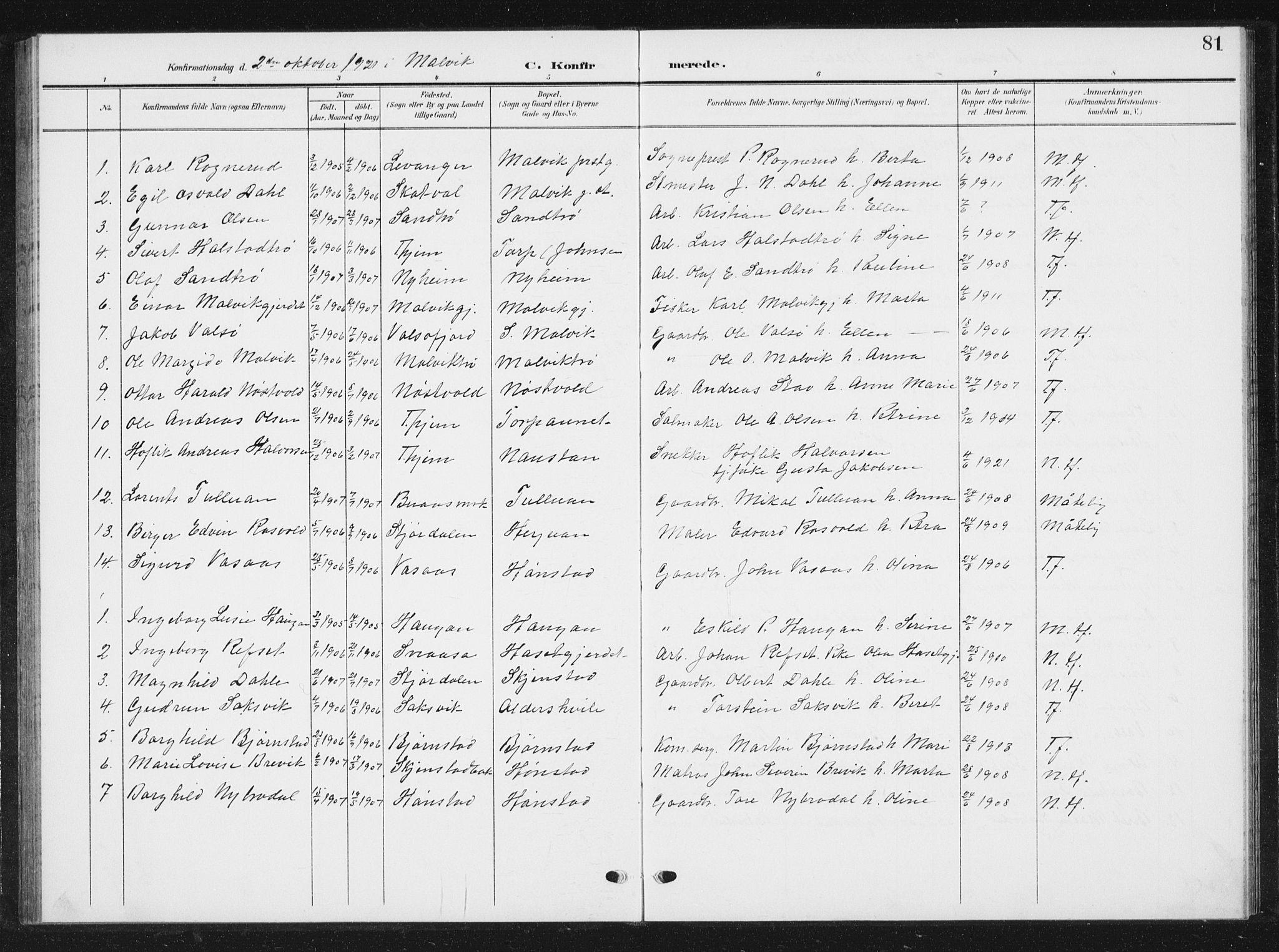 SAT, Ministerialprotokoller, klokkerbøker og fødselsregistre - Sør-Trøndelag, 616/L0424: Klokkerbok nr. 616C07, 1904-1940, s. 81
